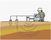 表面波探査試験
