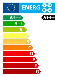 Bild-Quelle: http://www.icondit.de/energieeffizienzlabel/