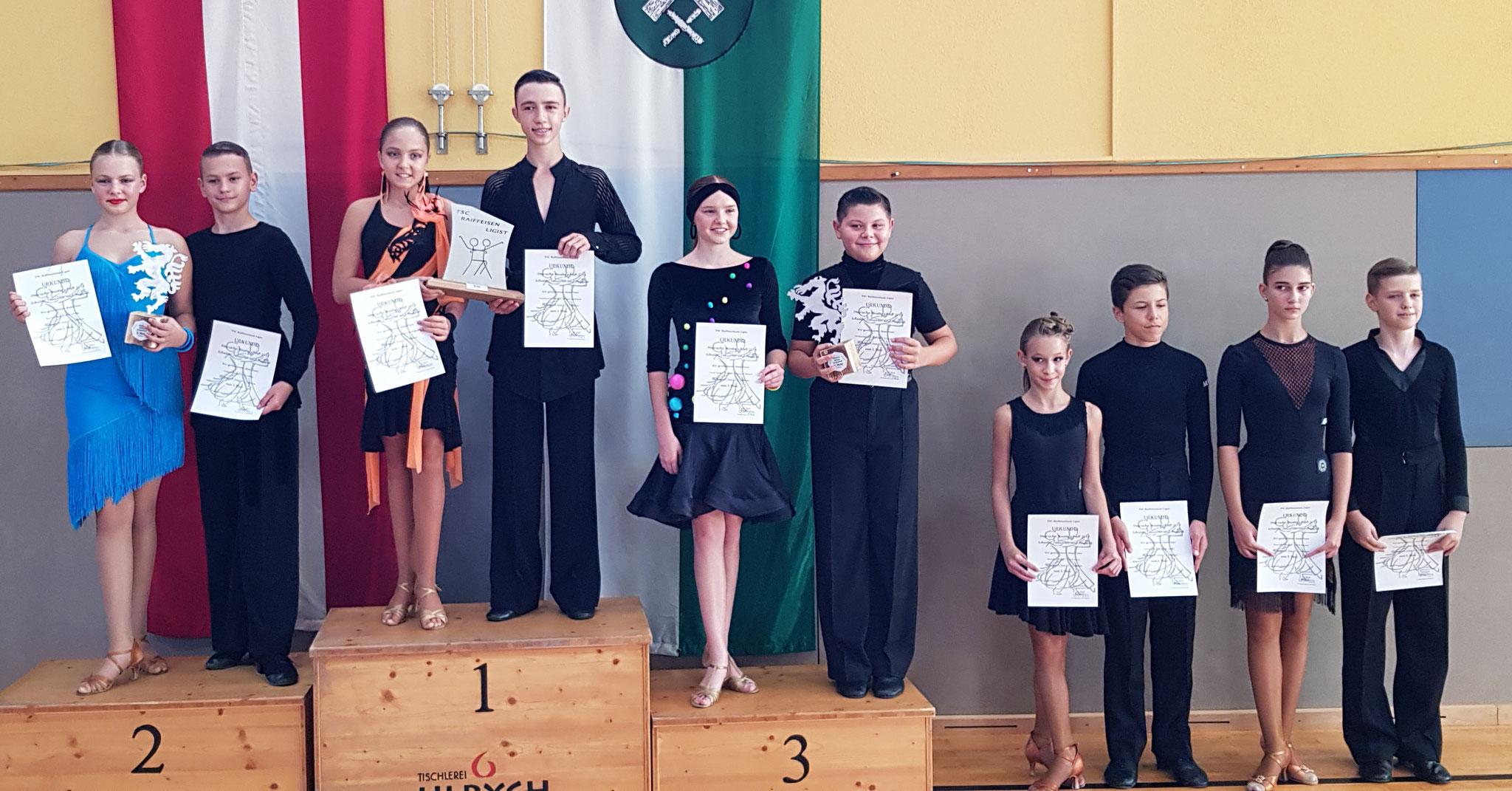 Junioren II Latein C - 1. Maxim Gutmaier/Anastacia Raskin - TSC Vienna Dance