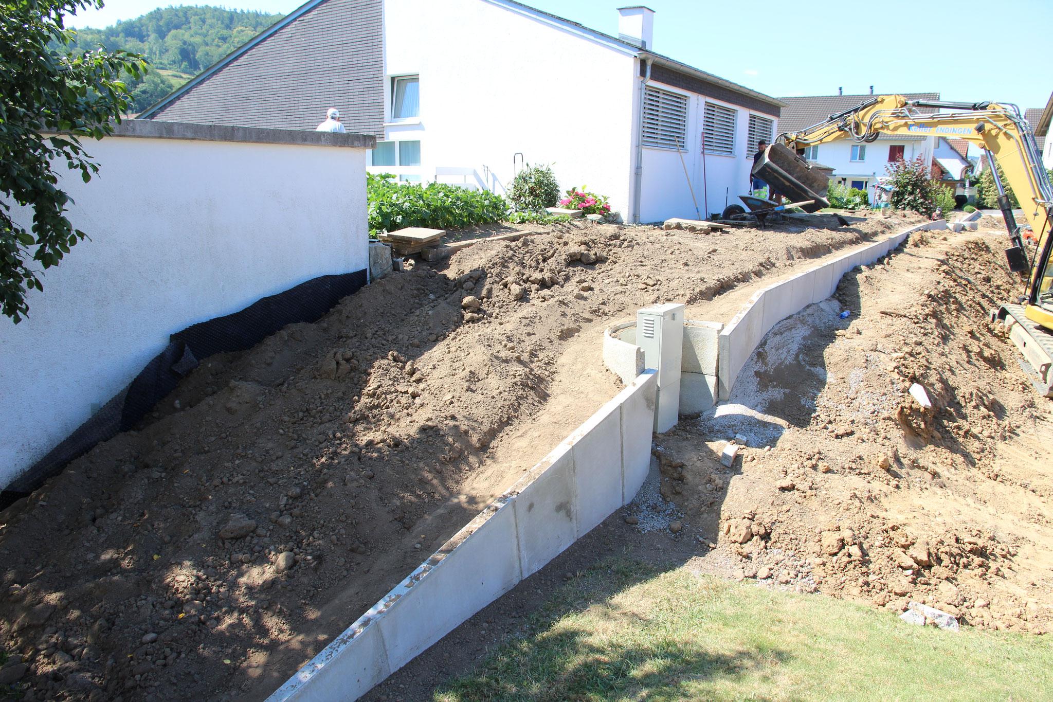 Umgebungsvorbereitungen Nachbarn
