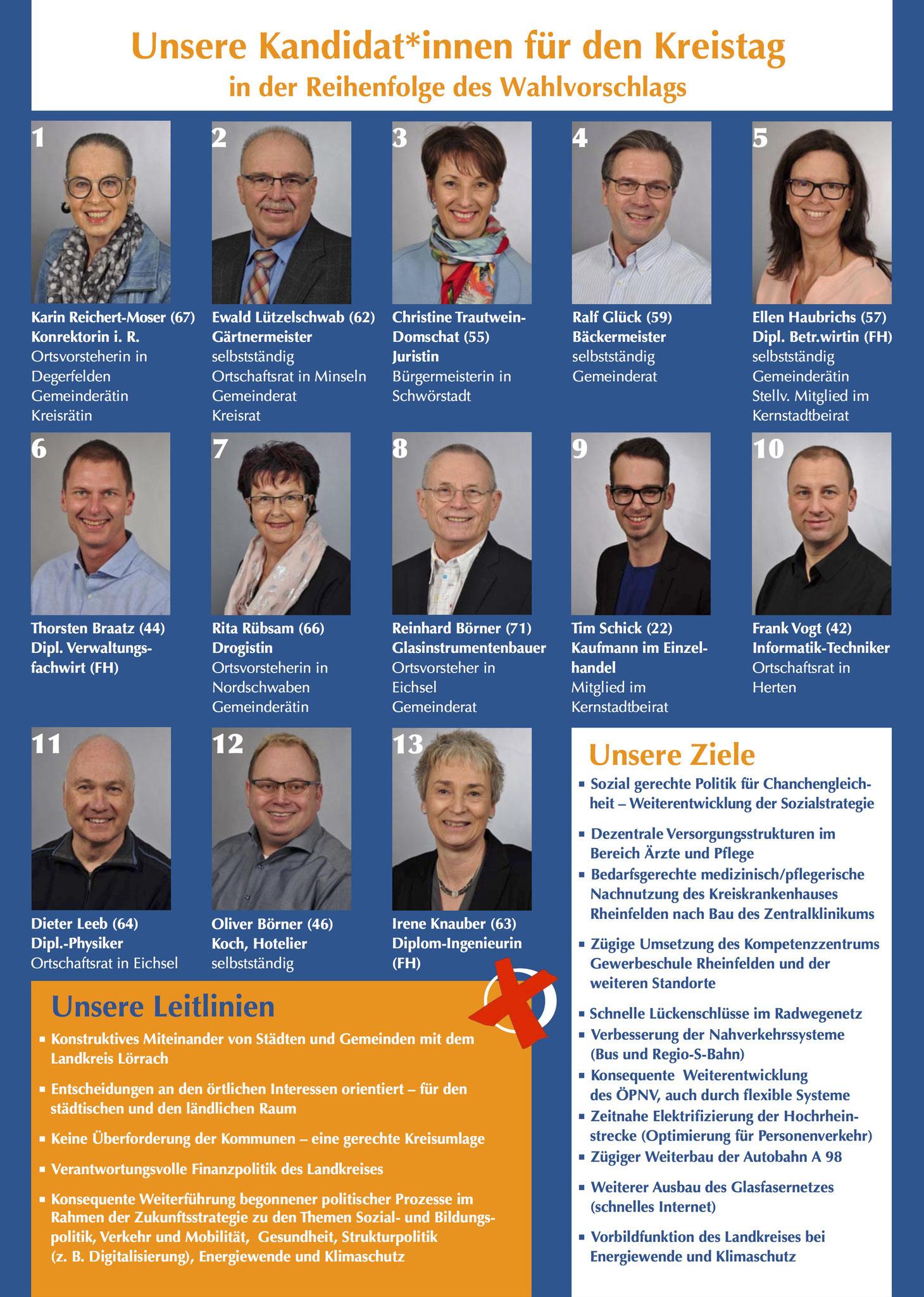 Wahlflyer Kreistag, DIN A 4, Rückseite mit den Kandidaten
