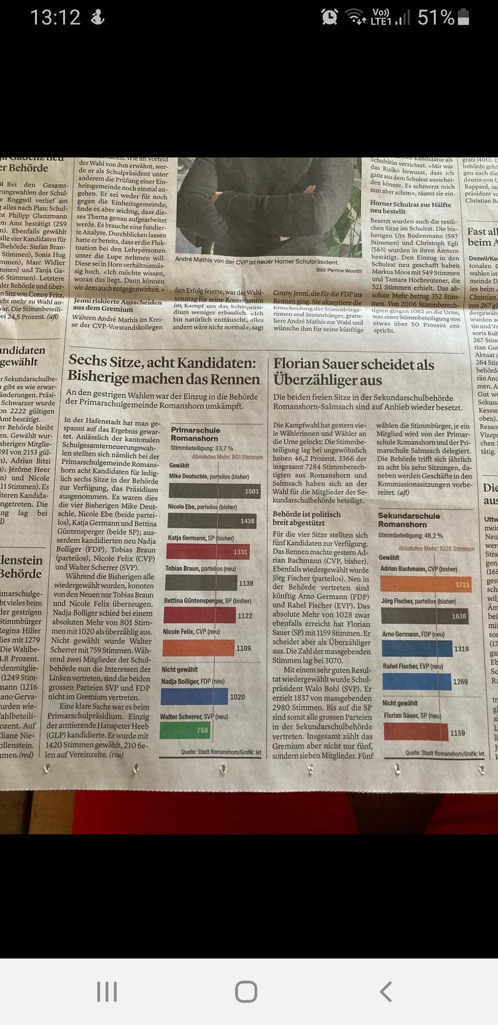 Thurgauer Zeitung Wahlergebnisse Schulbehörden 2021