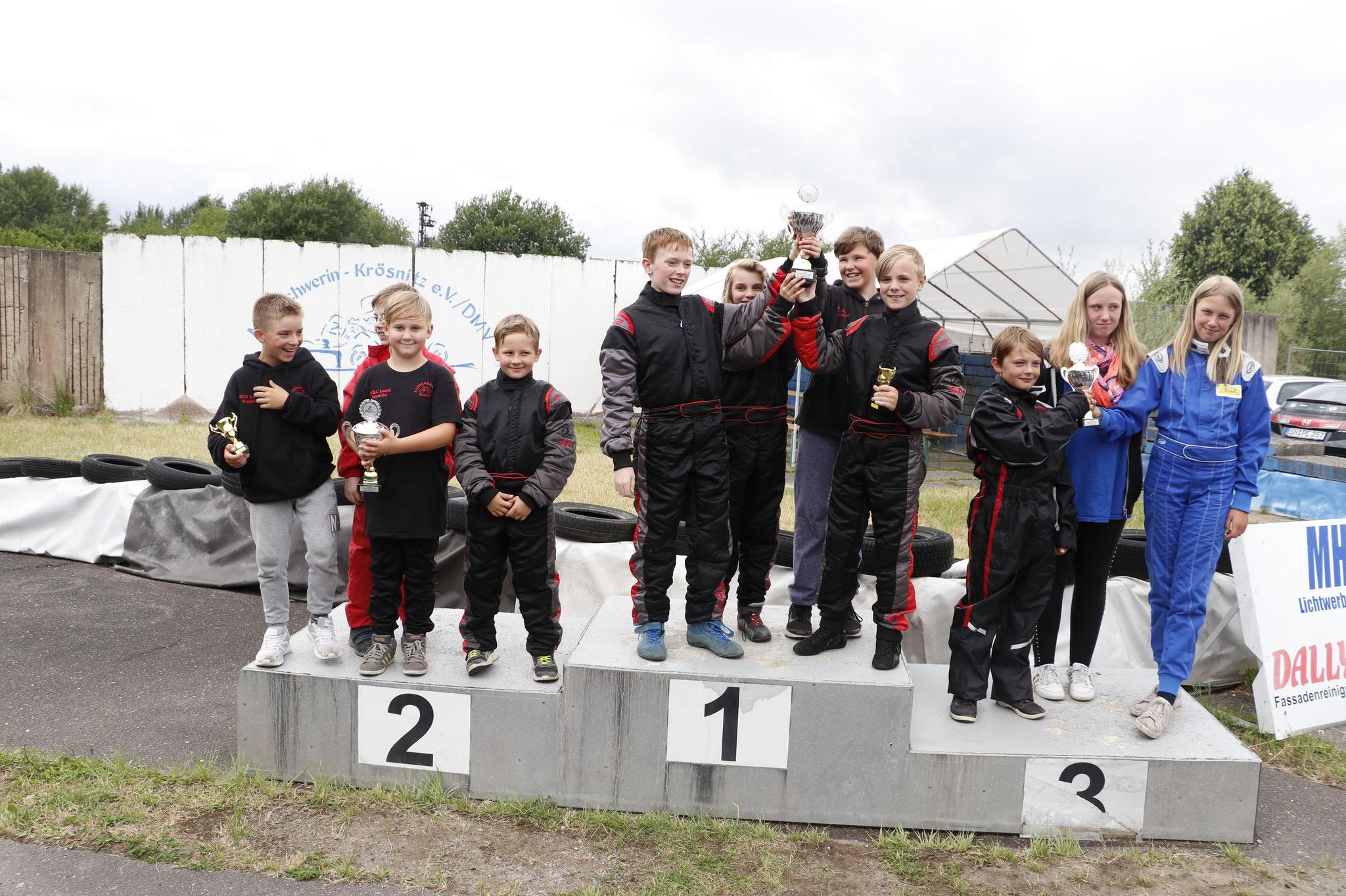 Unsere Mannschaften Youngstars 2 machten einen stolzen zweiten Platz und unsere Youngstars 1 holten sich den Tagessieg
