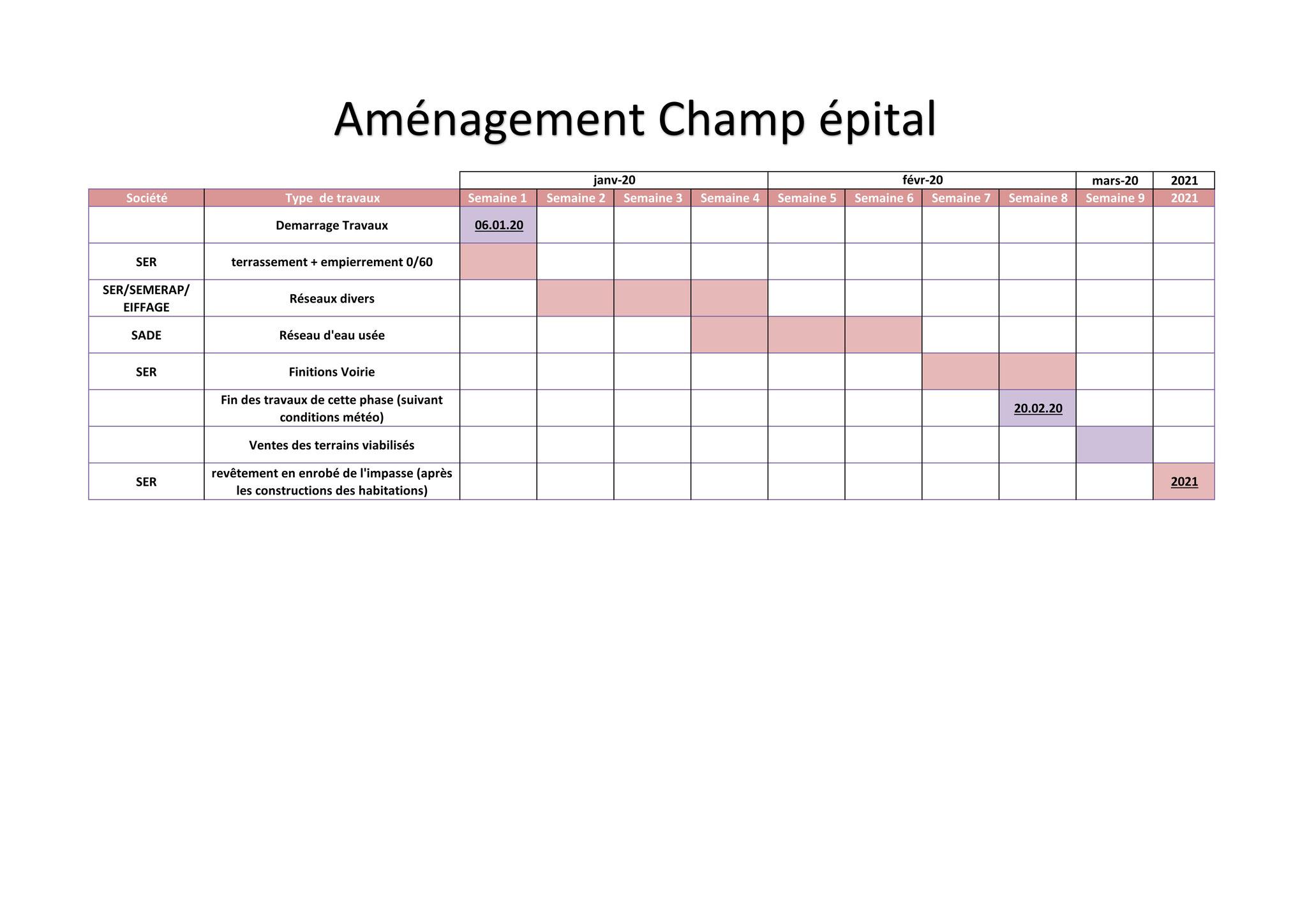 Planning prévisionnel des travaux