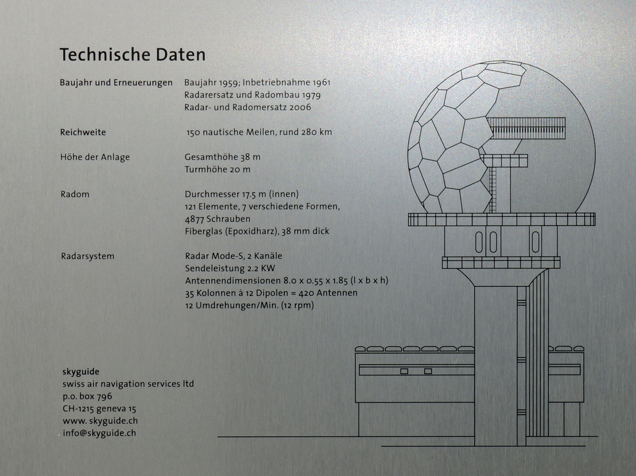 Lägernradar::Infotafel «Technische Daten» von skyguide