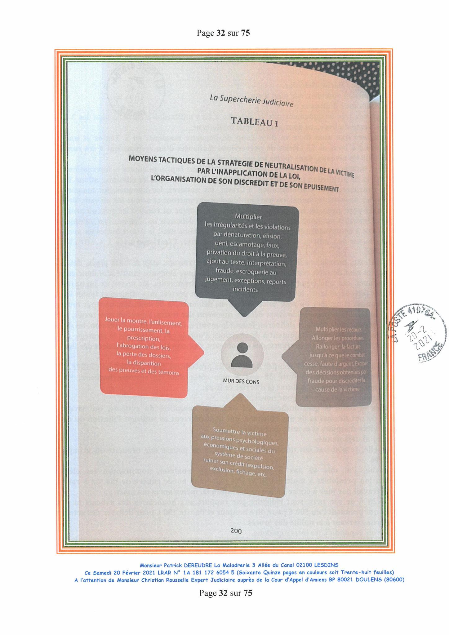 Page 32 Ma  Lettre Recommandée à Monsieur Christian ROUSSELLE Expert Judiciaire auprès de la Cour d'Appel d'Amiens Affaire MES CHERS VOISINS nos  www.jenesuispasunchien.fr www.jesuisvictime.fr www.jesuispatrick.fr PARJURE & CORRUPTION JUSTICE REPUBLIQUE