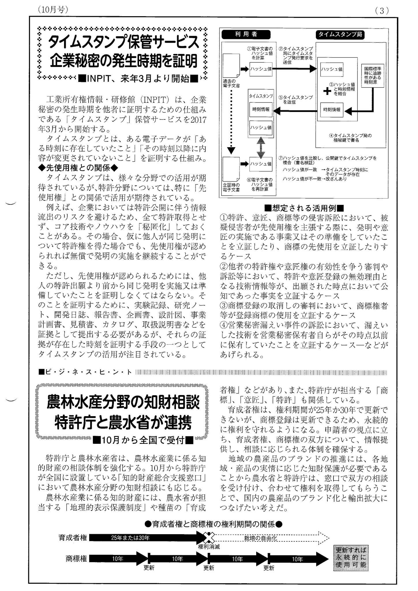 知財サービス 最新ニュース3