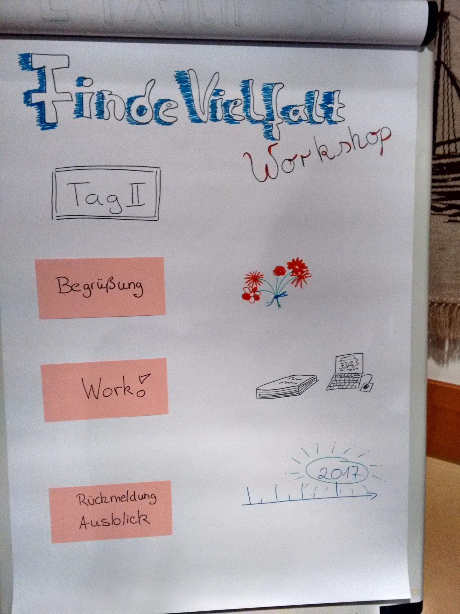 Programm des zweiten Workshoptages. Foto: A. Haas
