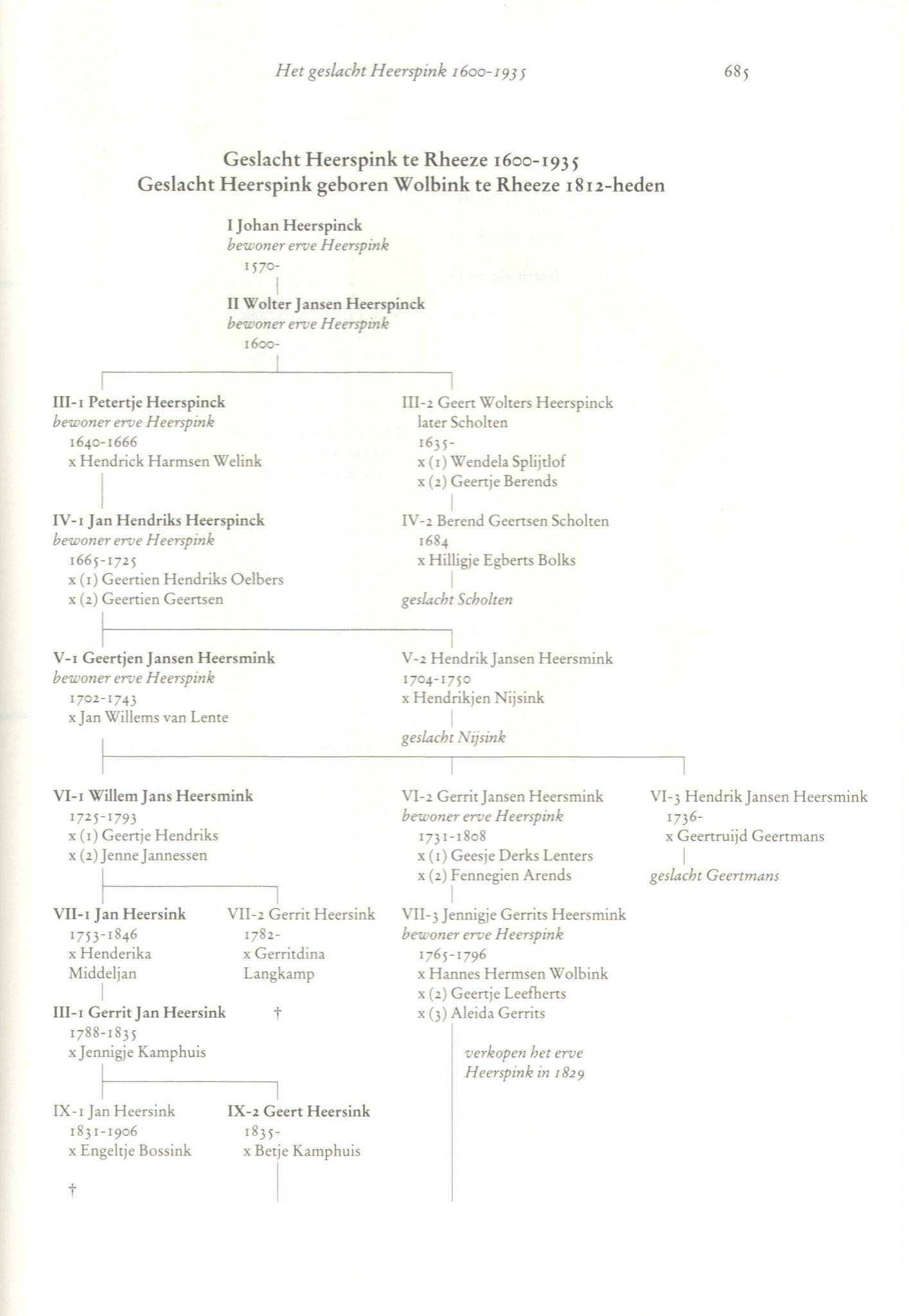 fragment van de genealogie Heerspink te Rheeze