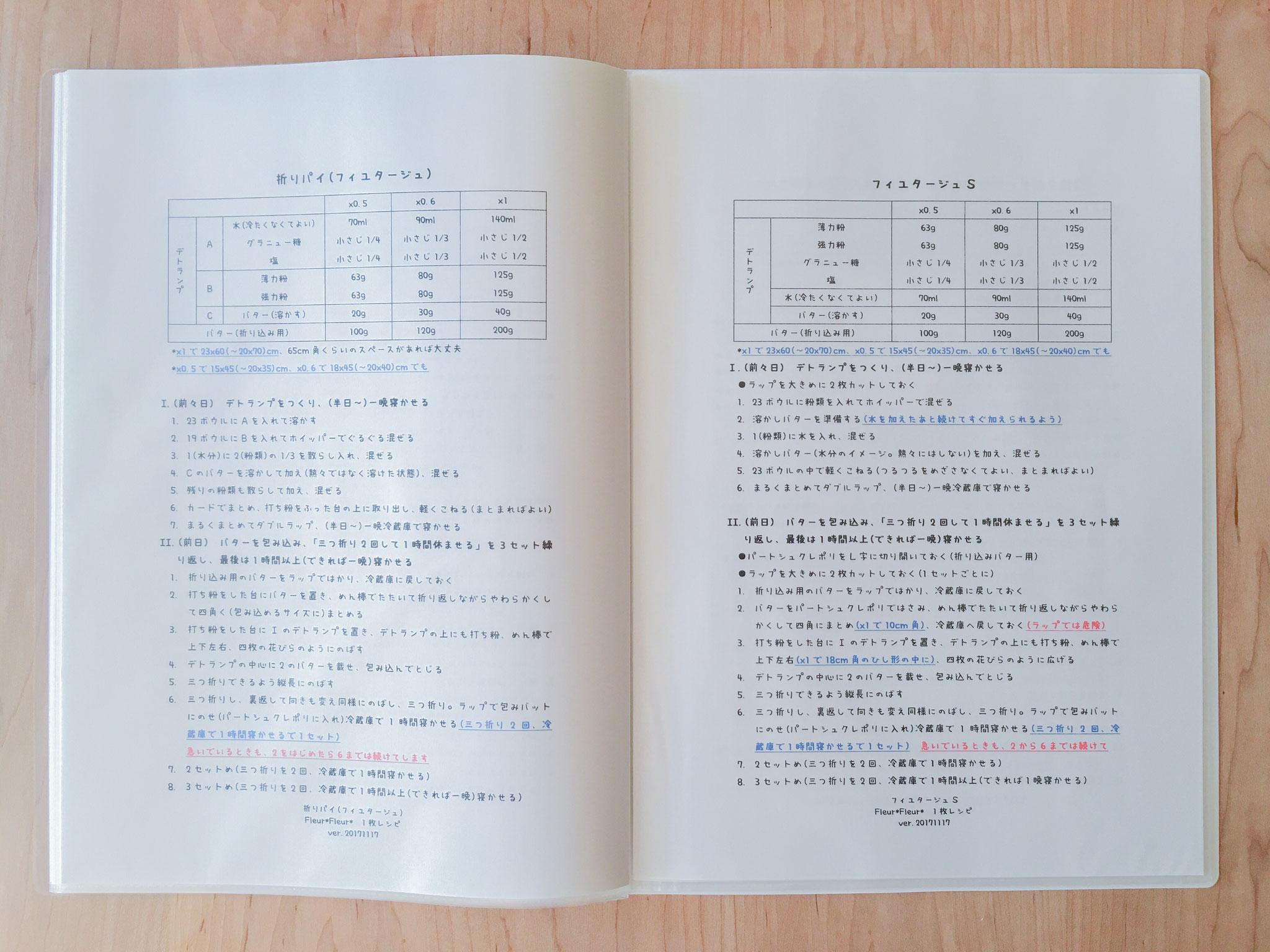 """""""Summary Recipe Textbook I for Confectionery dough."""", Fleur*Fleur*"""