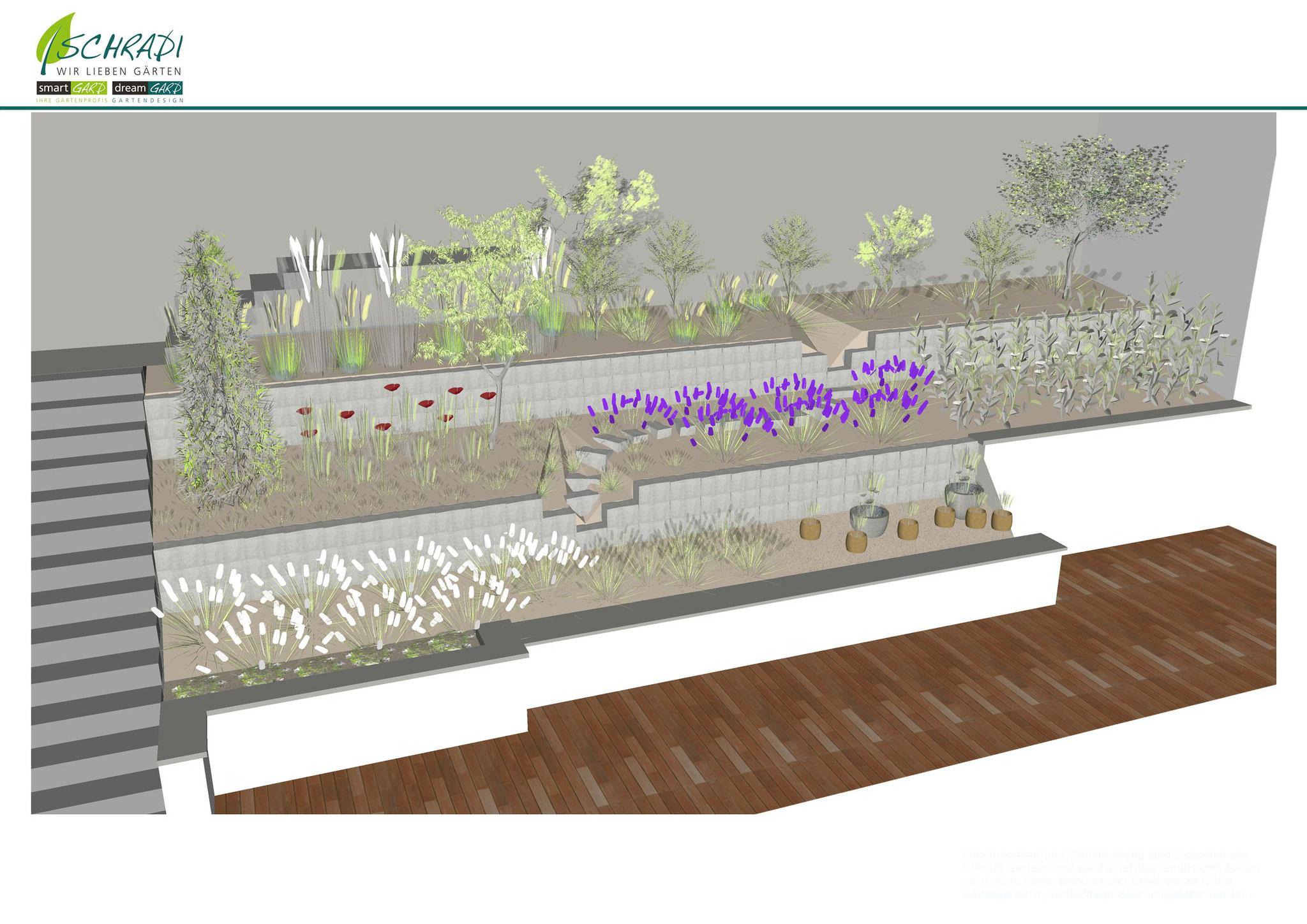 Gartengestaltung mit moderner Software am Computer