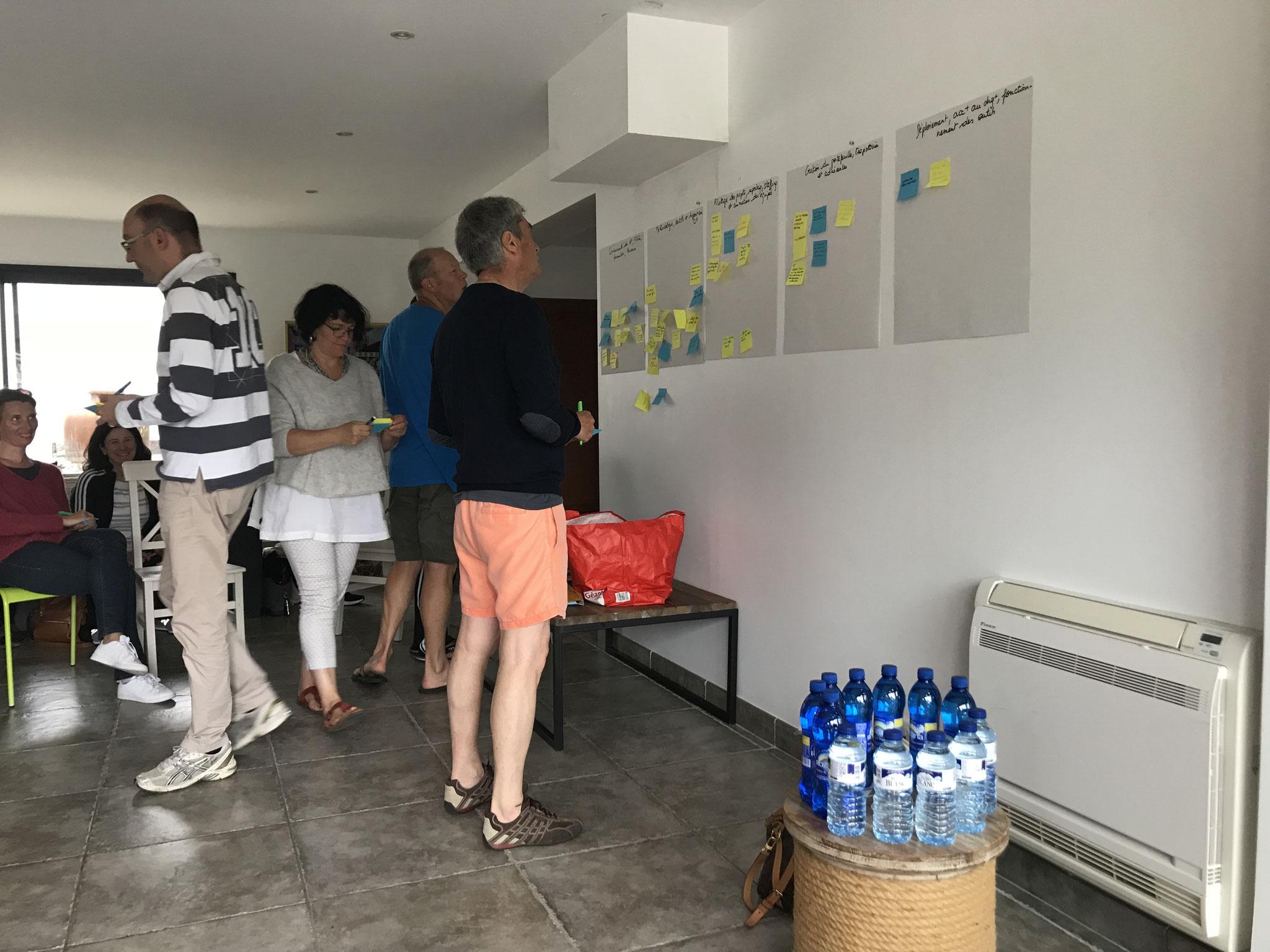 Brainstorming ..en short