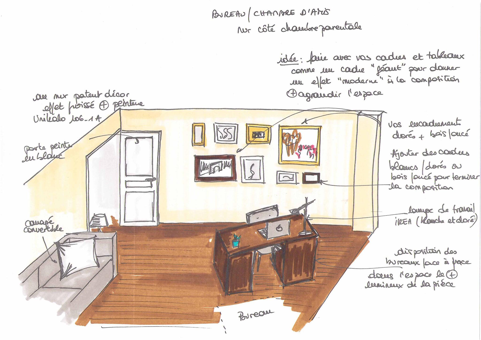 Atelier Inside - bureau, peinture unikalo