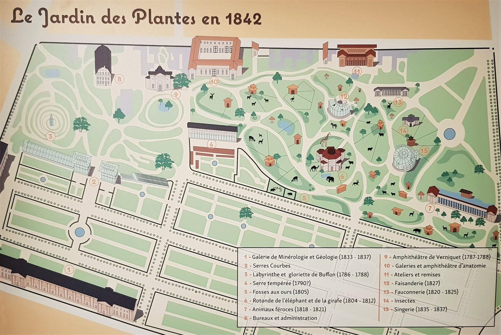 Plan du Jardin des Plantes en 1842.