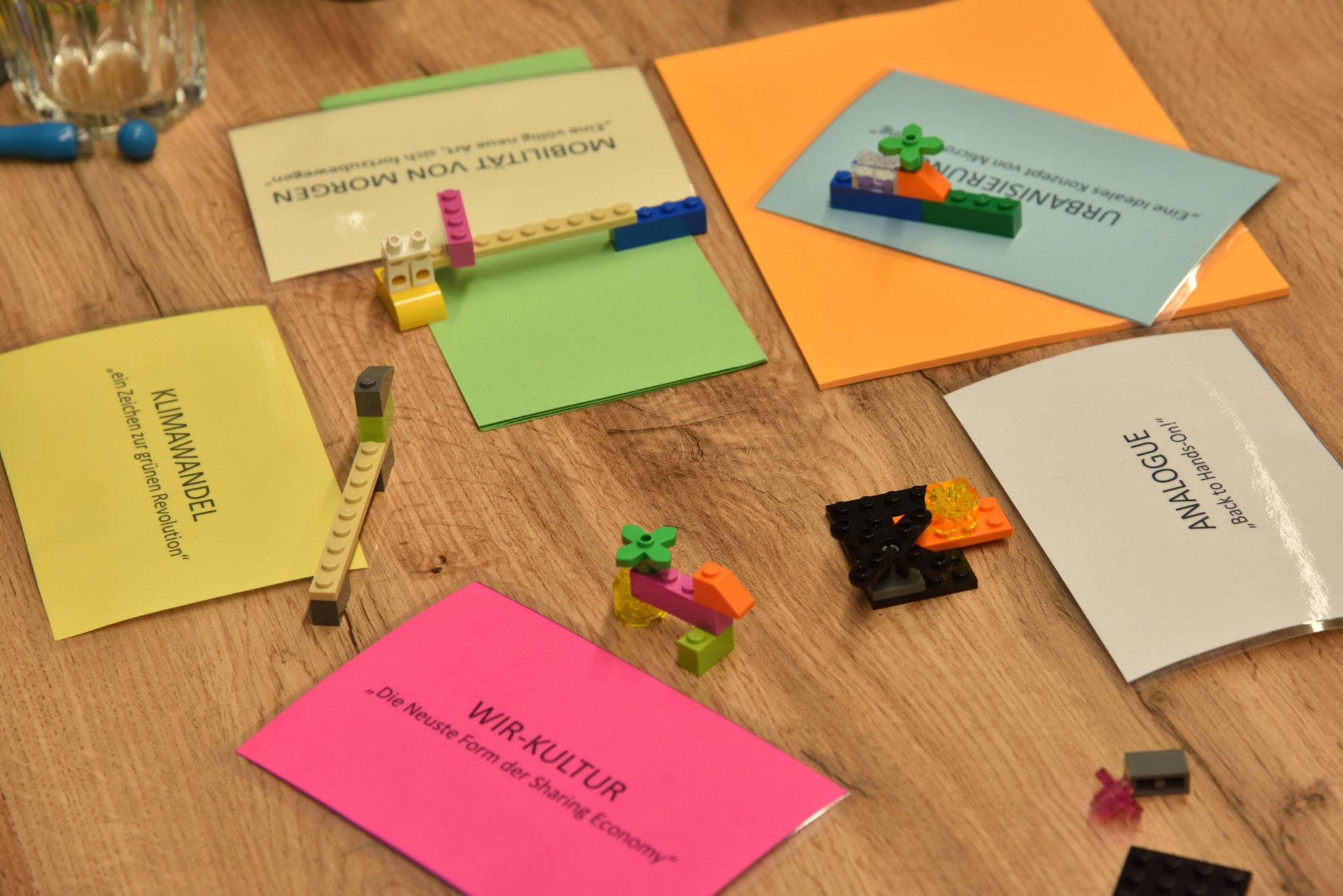 IDEATION/Brainstorming; Generierung von Ideen, Gedanken, Lösungen!