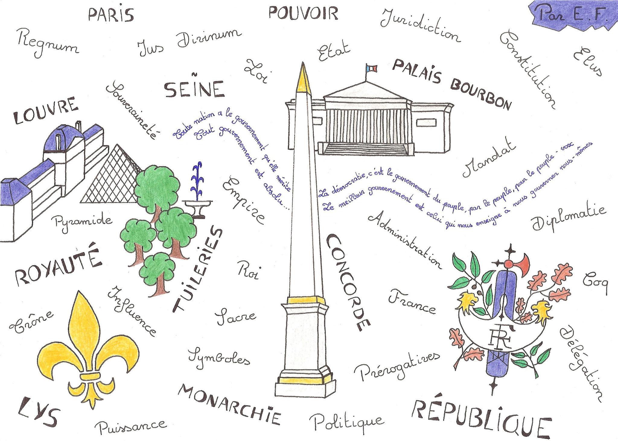 Dessin N°22 : Paris, Lieu de Pouvoir
