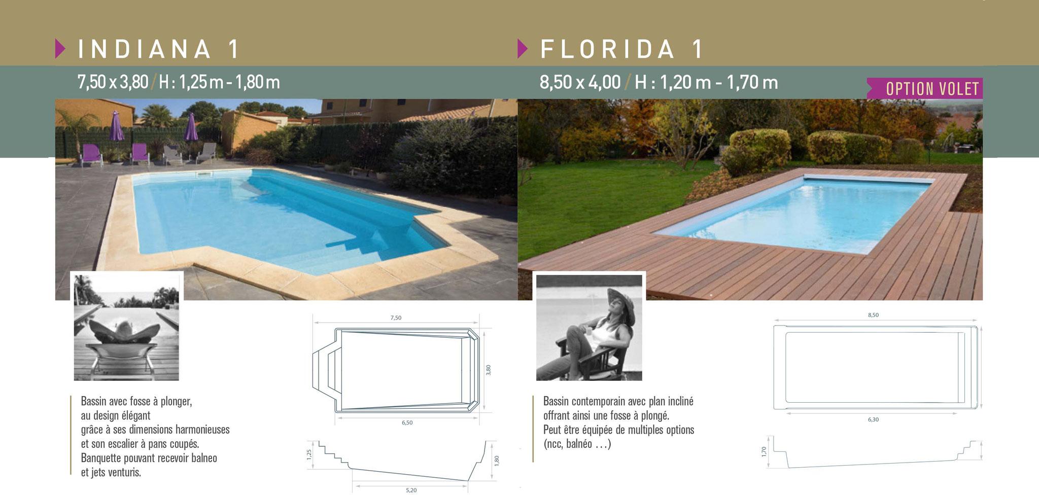 Nos meilleurs ventes de bassins en fond pente : piscines IBIZA Florida 1 et Indiana 1