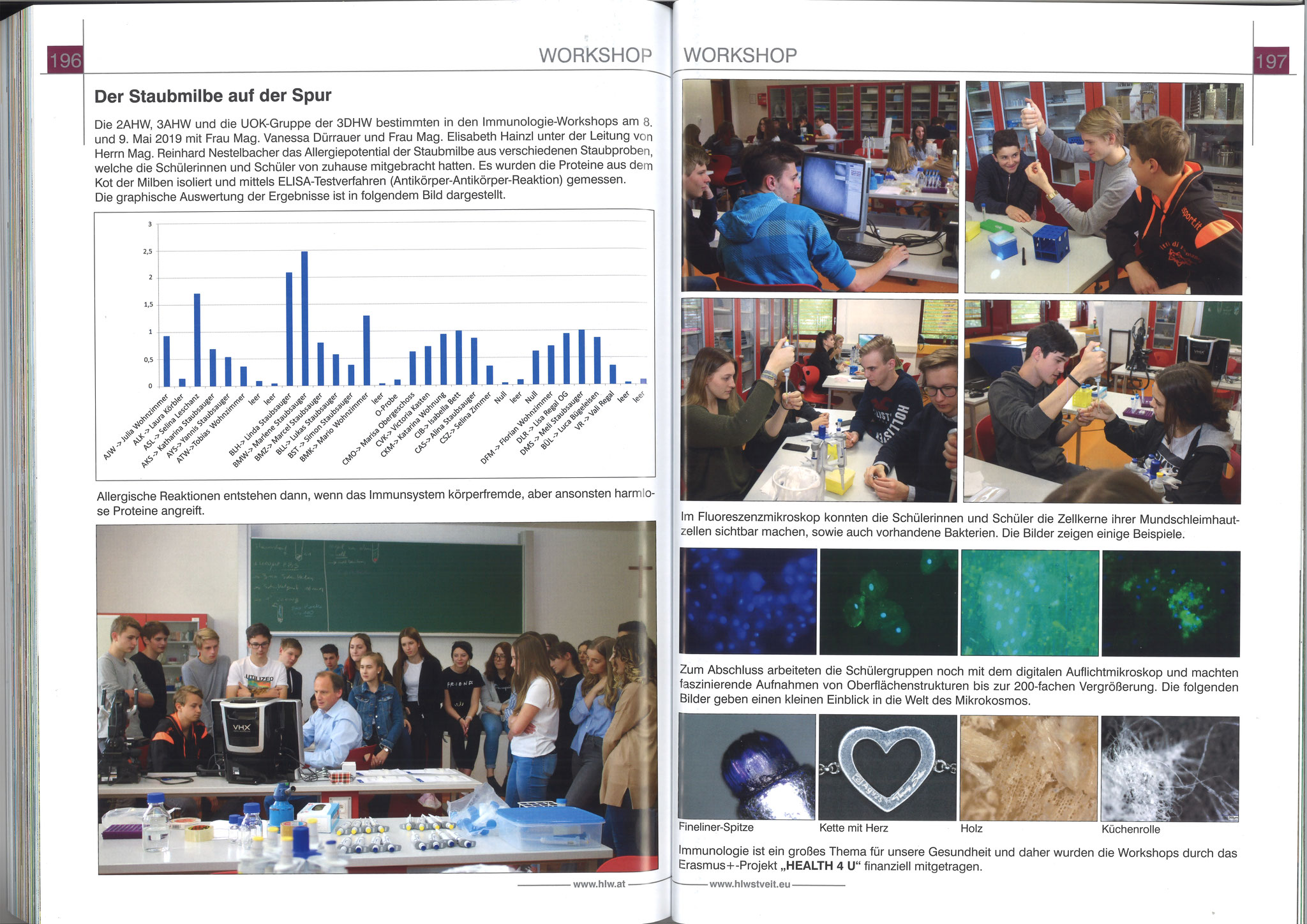 School report about science workshops 2019 (german)