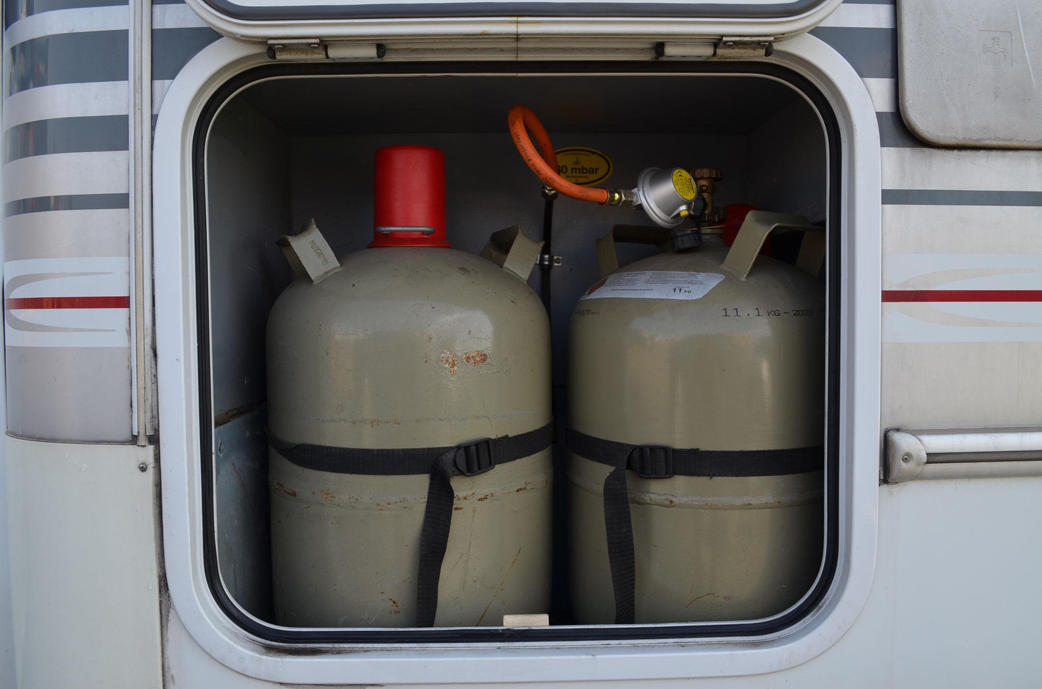 Gasflaschenaufstellraum