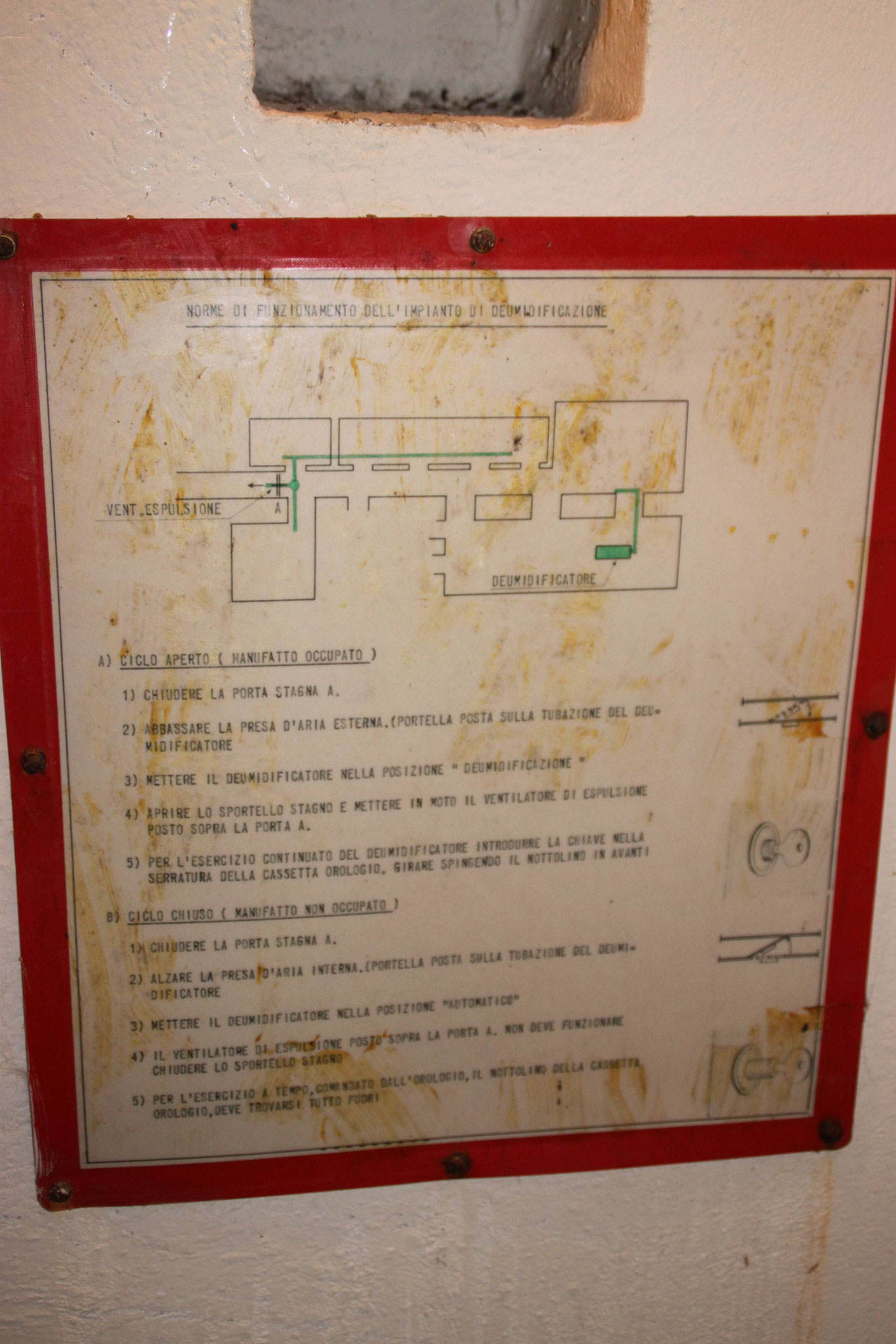 Istruzioni dell'impianto deumidificatore.