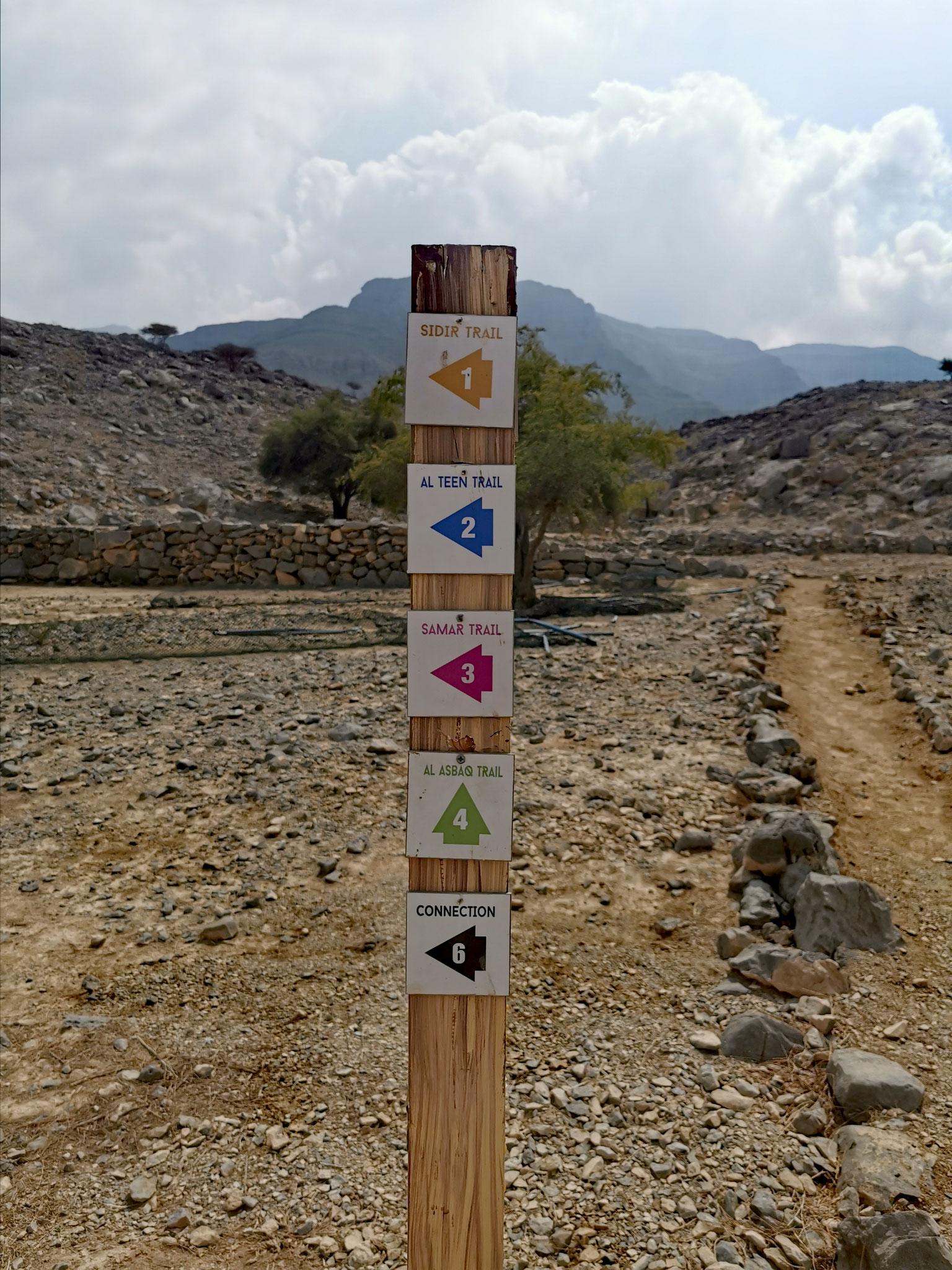 Übersicht  über die verschiedenen Wanderrouten