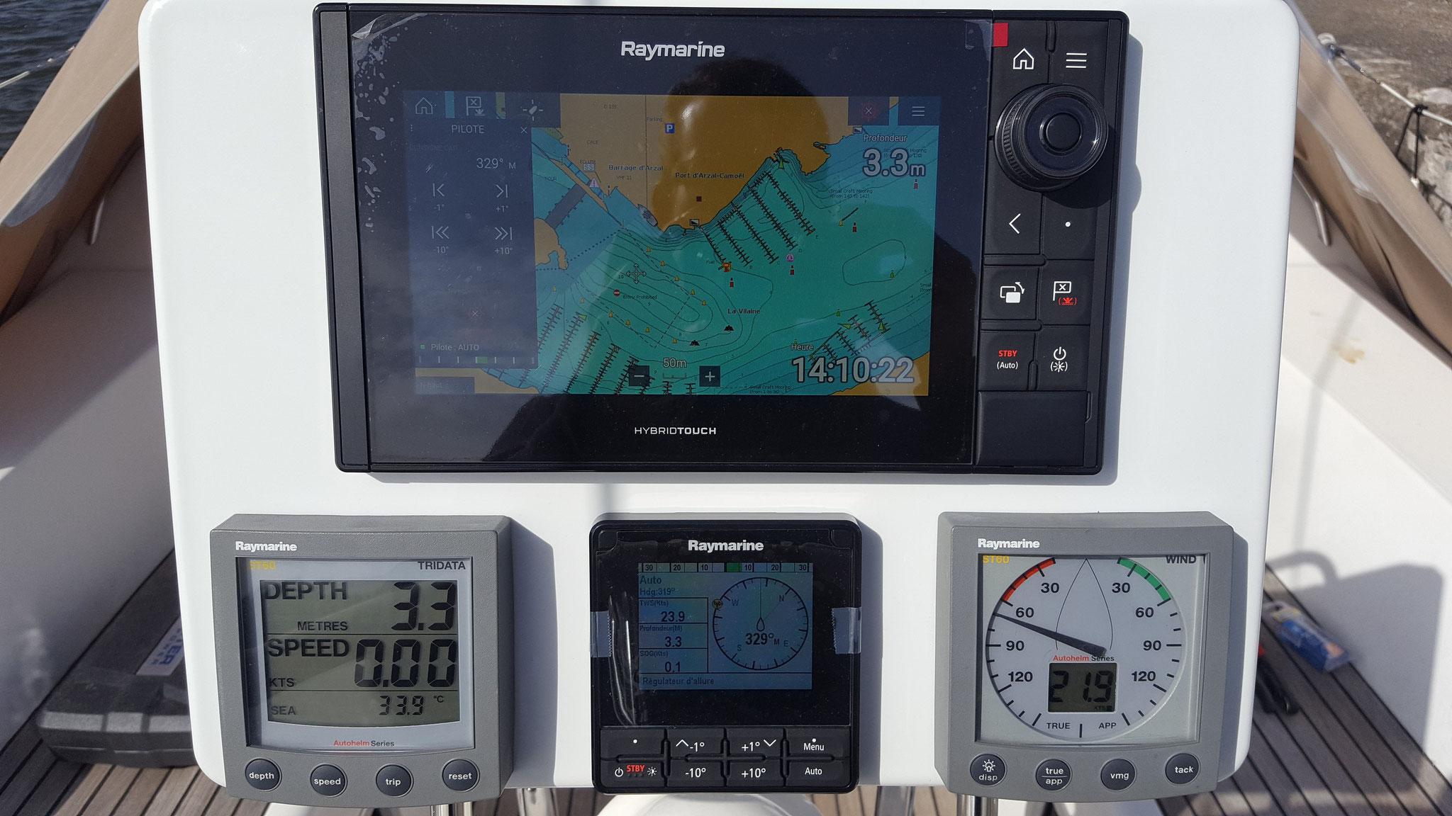 Centrales de navigation