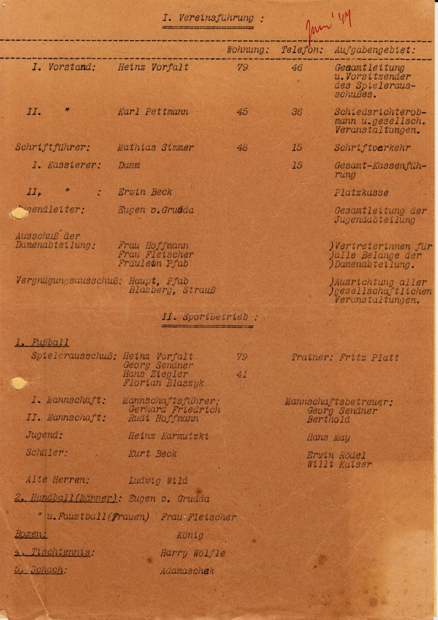 Welcher Vorstand hatte 1947 das Sagen?