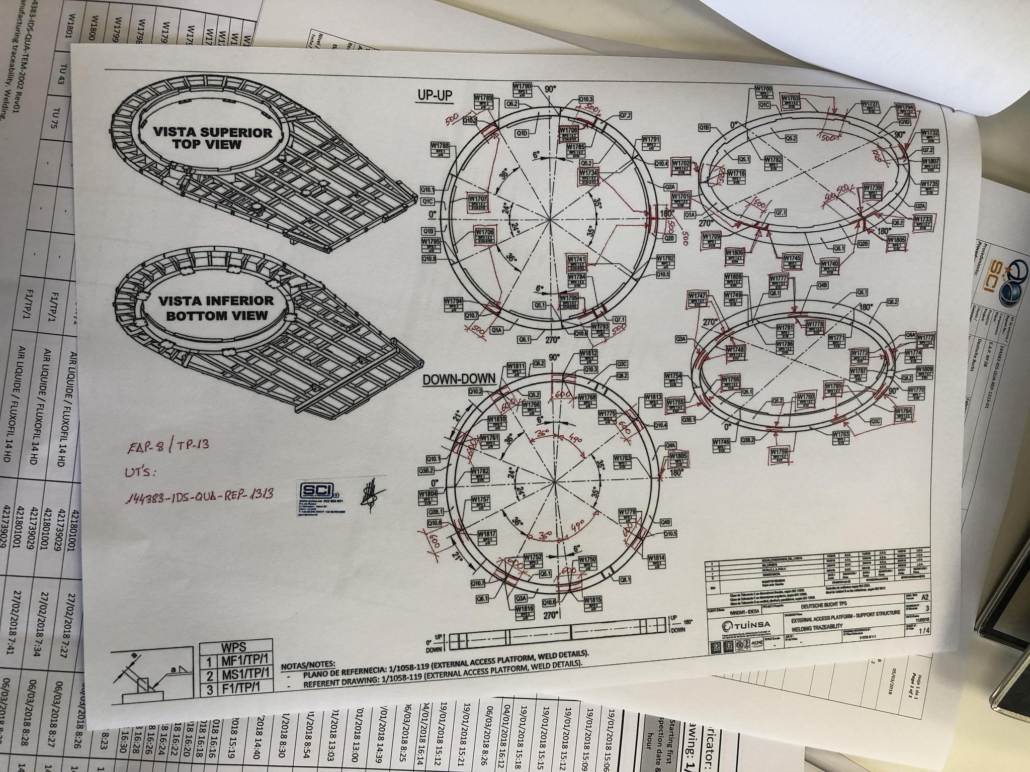Zuordnung nach Zeichnungen für die einzelnen Bauteile bzw. Bauteilgruppen
