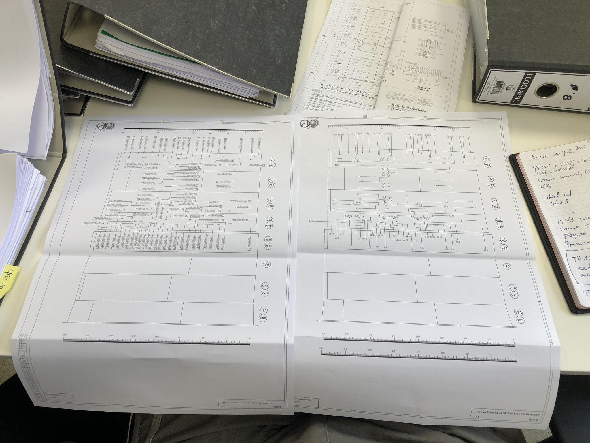Einzeldokumentenprüfung, Dokumentenerstellung und Prüfung