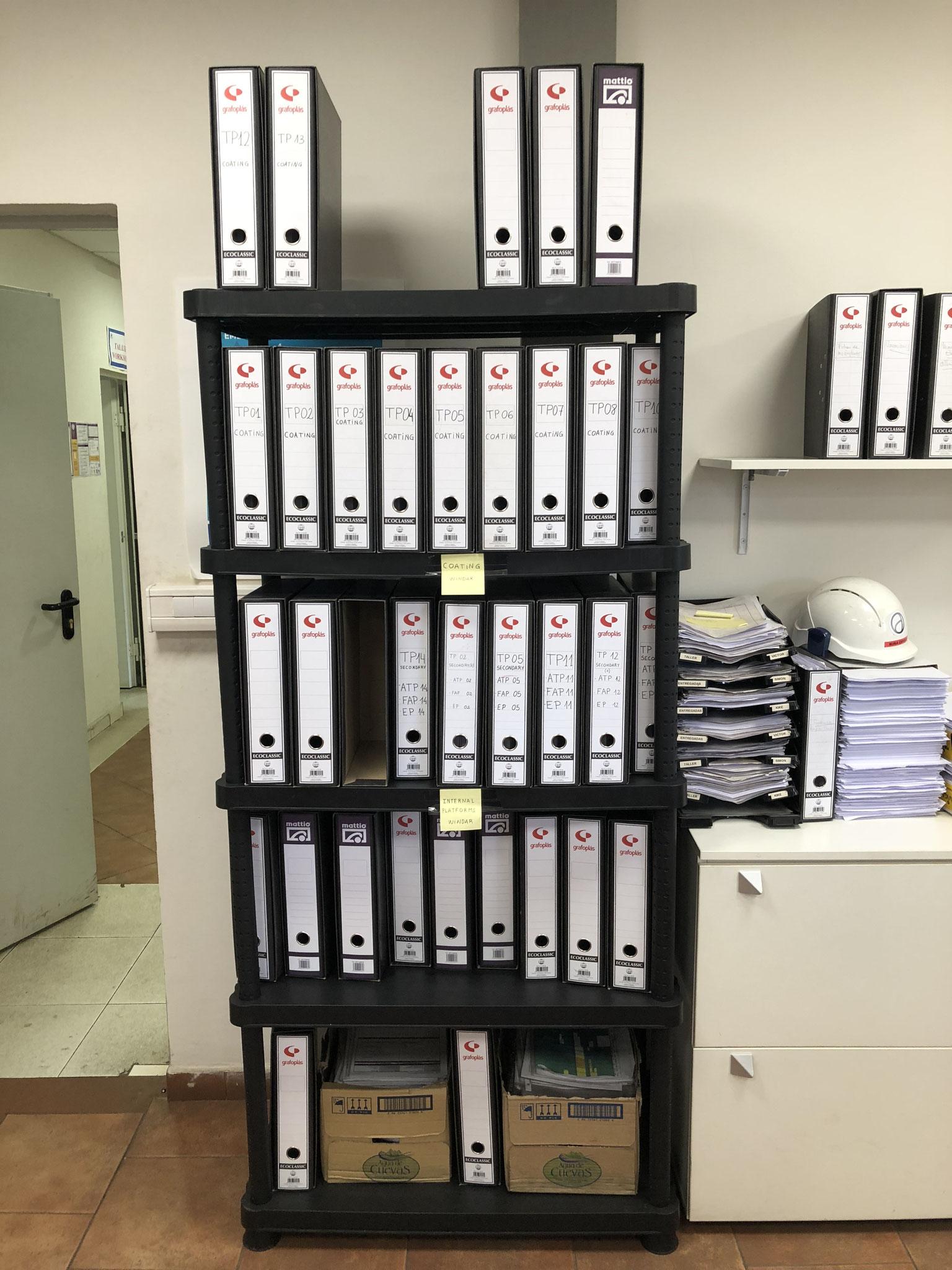 Dokumenteübersicht - Dokumentenstruktur und Prüfprozesse