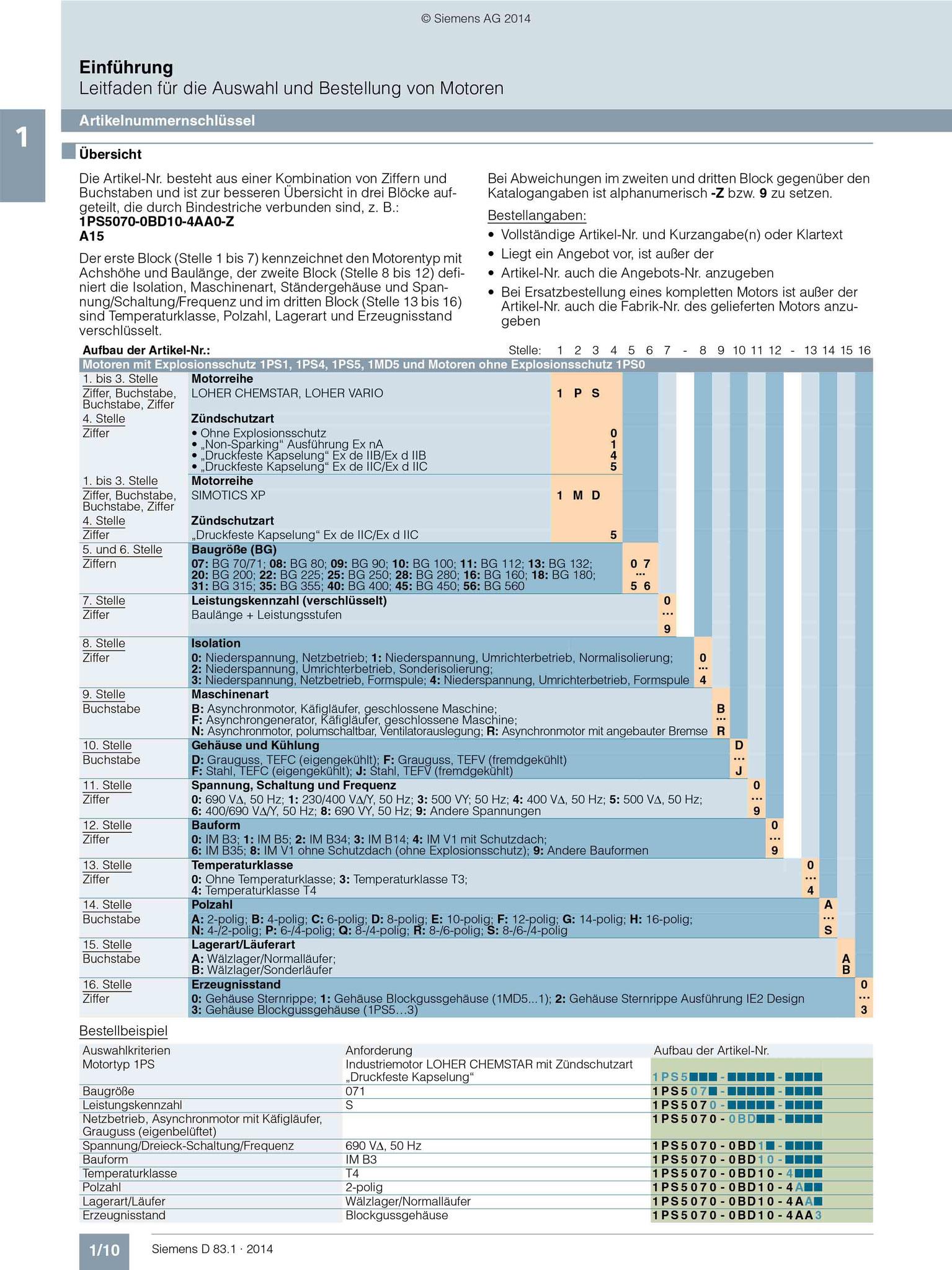 Siemens Katalog (D 83.1): Artikelnummernschlüssel Übersicht © Siemens AG 2019, Alle Rechte vorbehalten