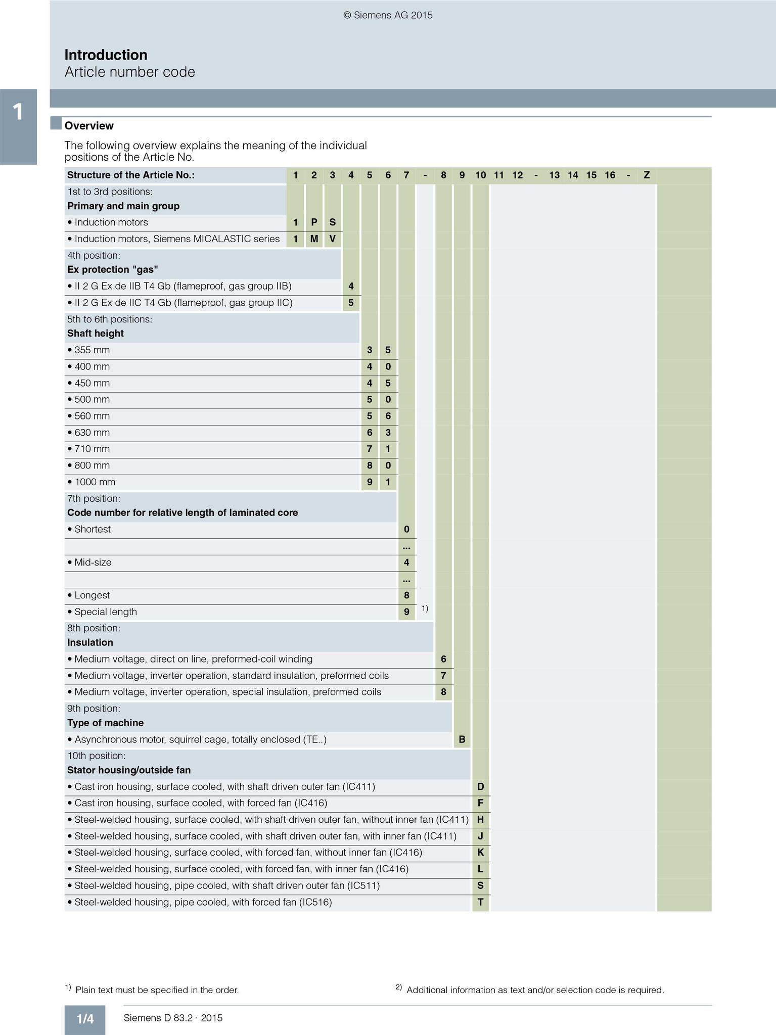Siemens Katalog (D 83.2): Artikelnummernschlüssel Übersicht © Siemens AG 2020, Alle Rechte vorbehalten