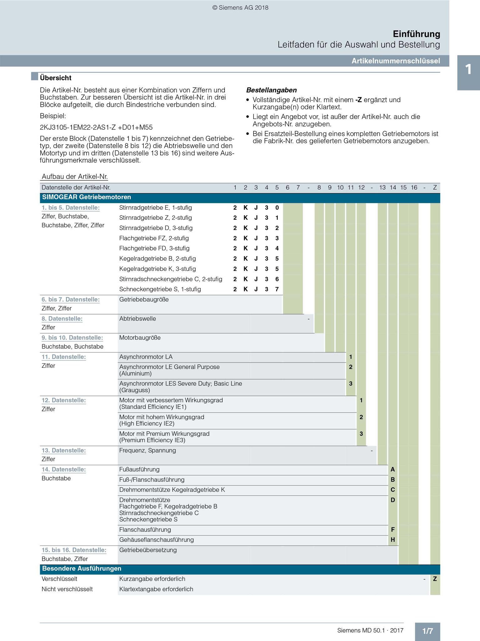Siemens Katalog (MD 50.1): Artikelnummernschlüssel Übersicht © Siemens AG 2018, Alle Rechte vorbehalten