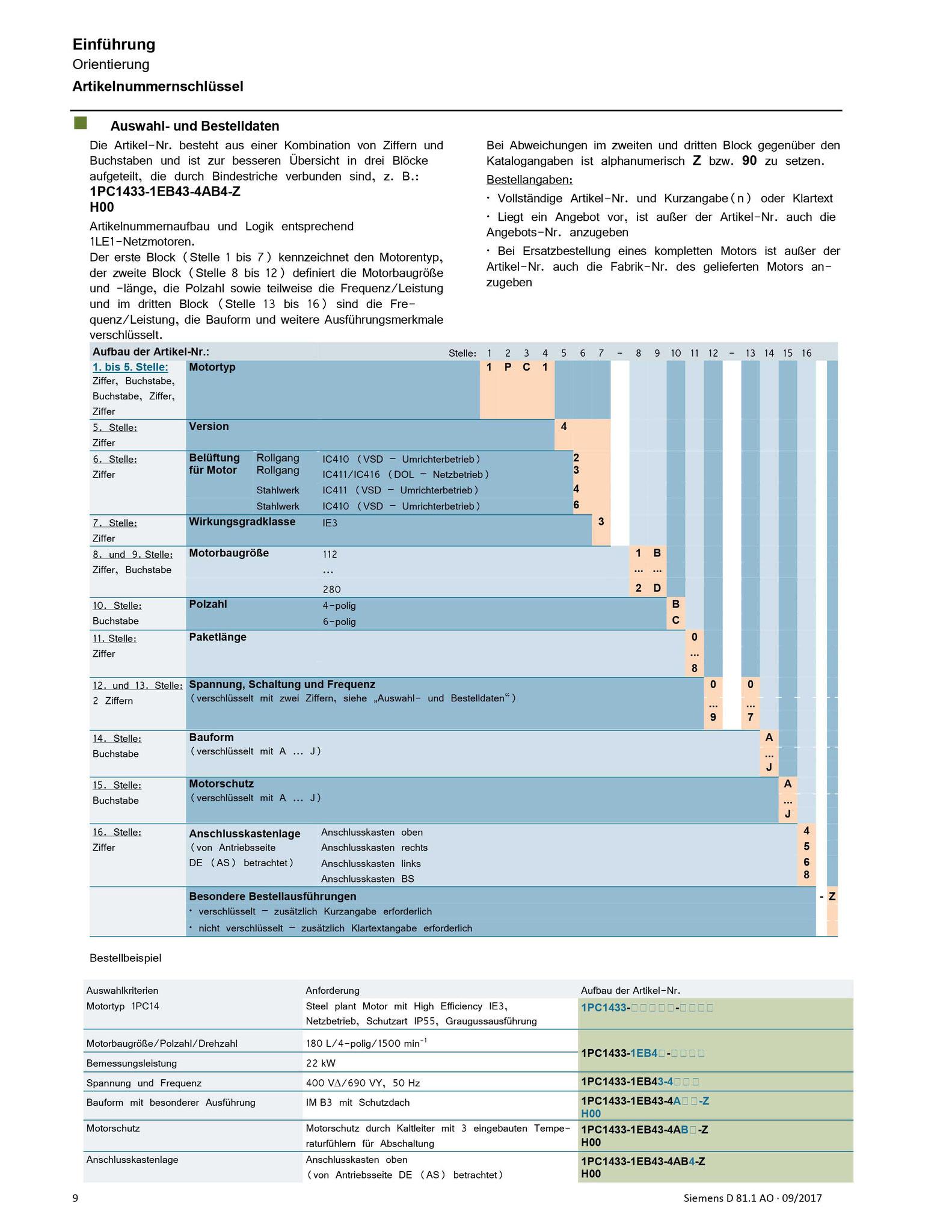 Siemens Katalog (SIMOTICS DP branchenspezifisch): Artikelnummernschlüssel  Übersicht © Siemens AG 2019, Alle Rechte vorbehalten