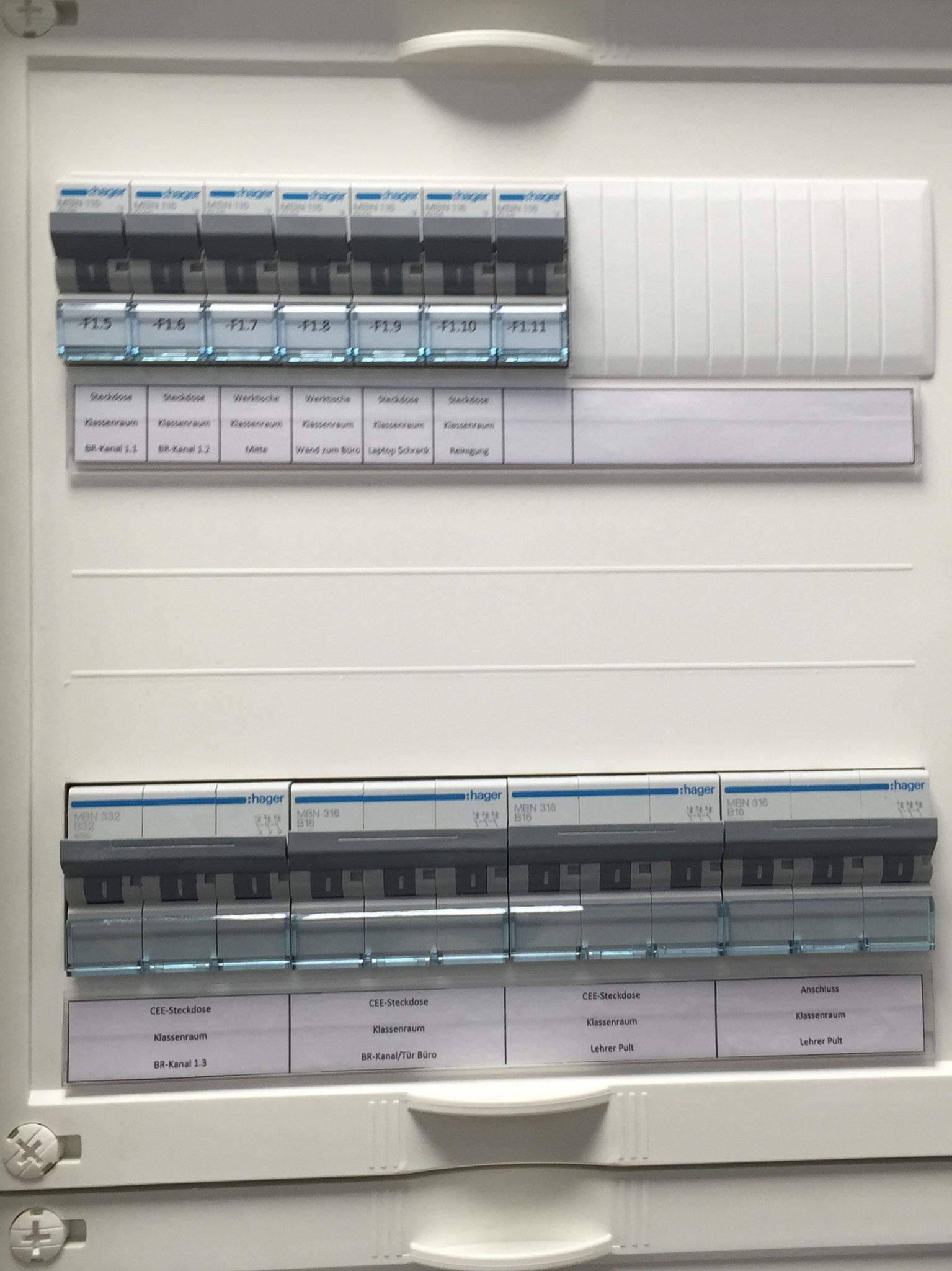 Stromkreisabsicherung mit Beschriftung
