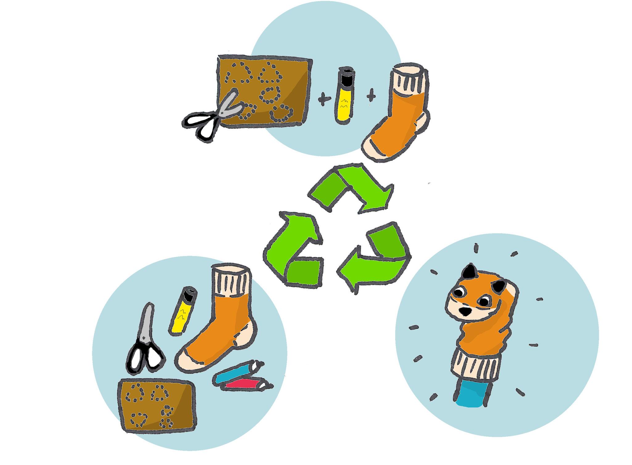 4. Aus Altem Neues machen: Vieles, was im Abfall landet, ist noch verwendbar. Bittet die Eltern, ausgewählte Abfälle beizusteuern. Materialien wie Styropor, Stoff, Kork und Holz bilden eine ideale Basis für nie gesehene Gefährte(n)!