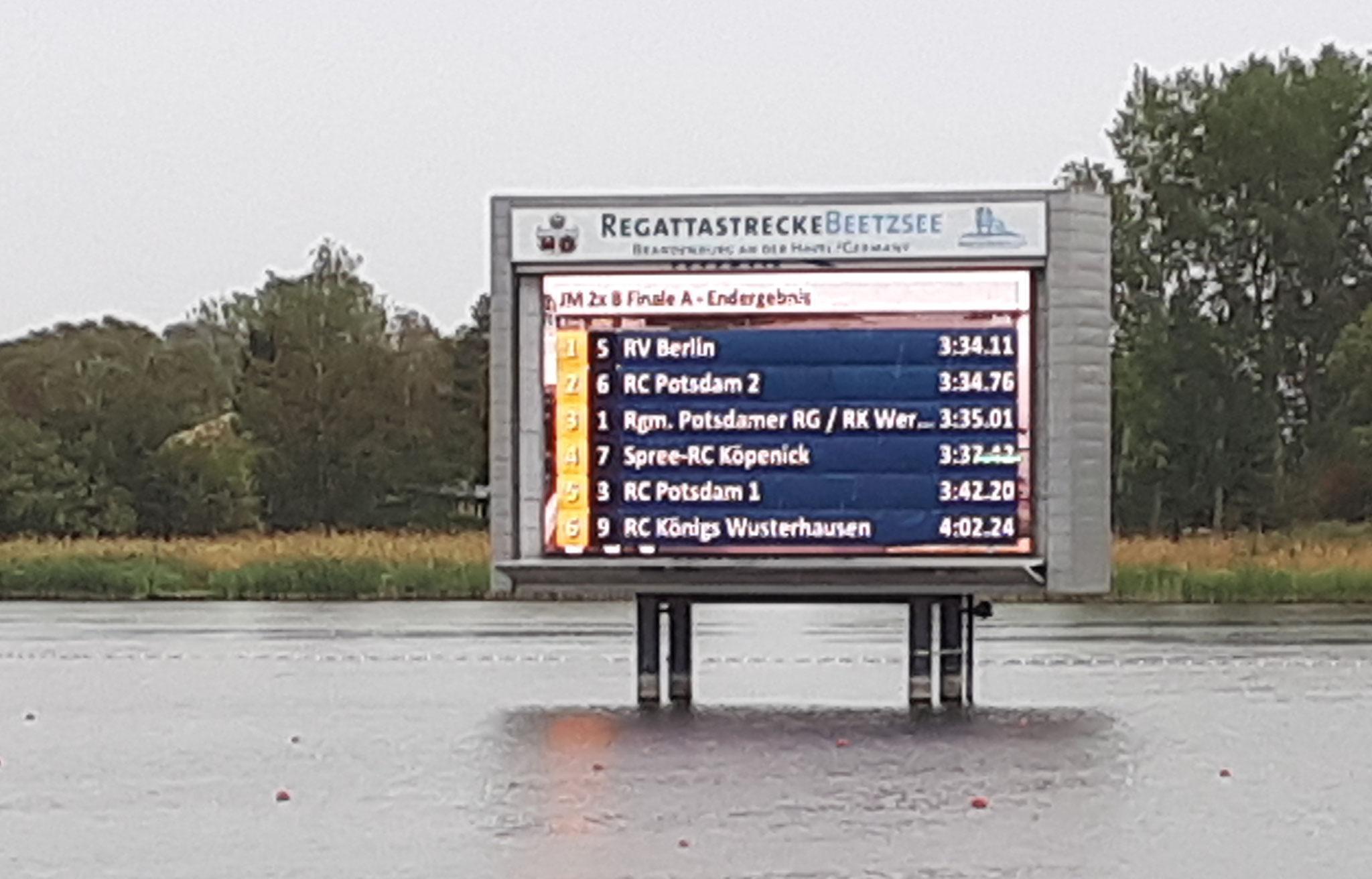 Ergebnis des A-Finale des JM 2x B - Platz 1 - 3 innerhalb von 0,9 Sekunden. Was für ein Rennen!