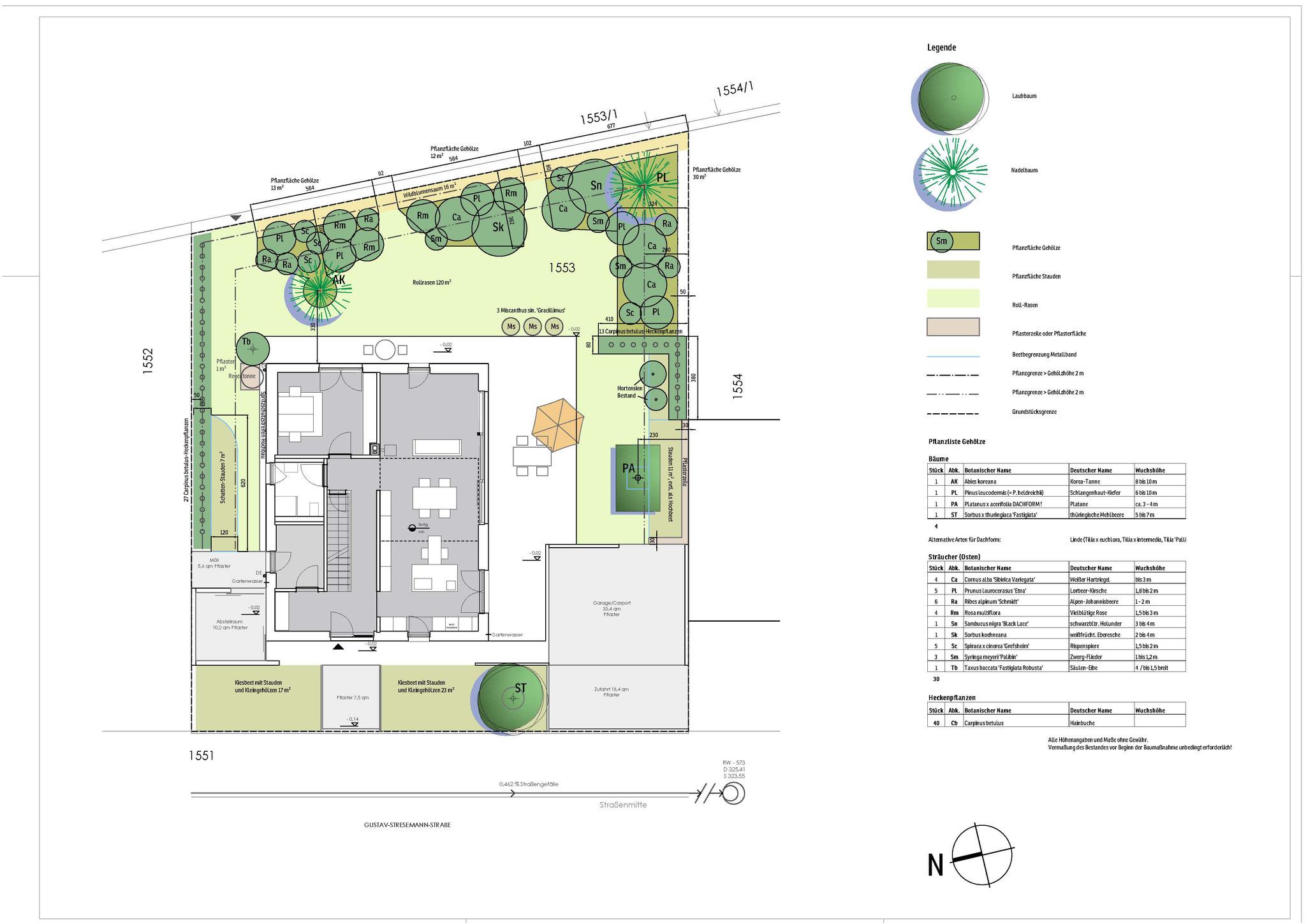 Gartenkonzept Hausgarten Herzogenaurach