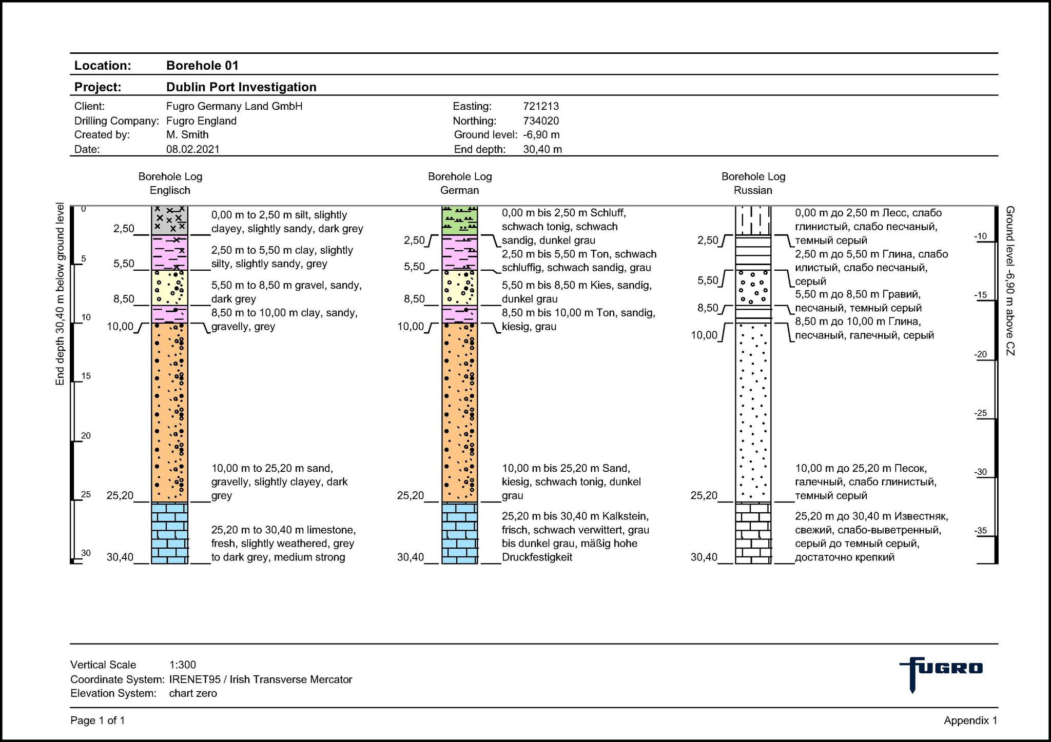 GeODin-Layout zur Darstellung von Schichtdaten in drei Sprachen mit Signaturen in Anlehnung an BS 5930:1999, DIN EN ISO 14688/14689 und GOST 21.302-2013