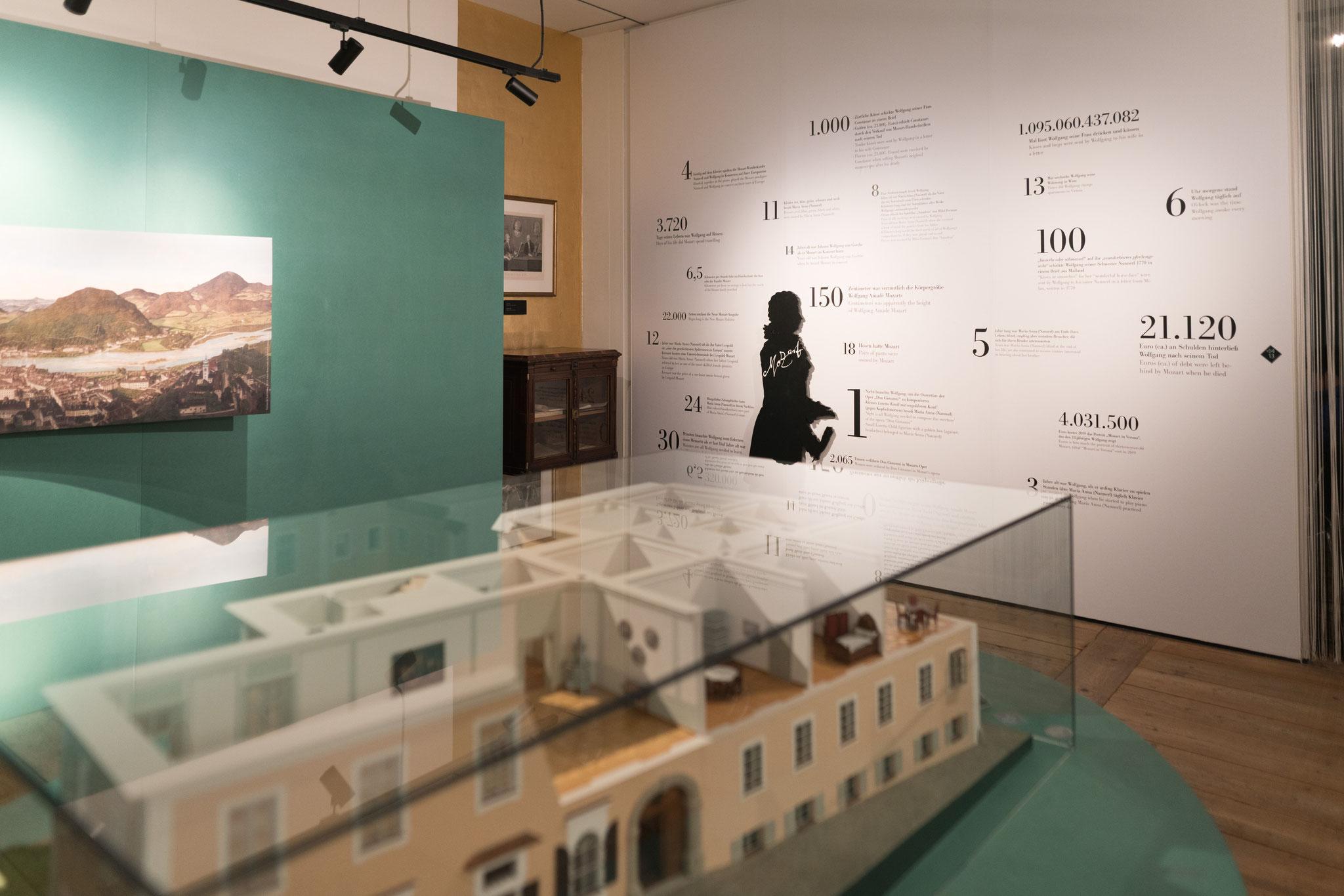 (c) Stiftung Mozarteum Salzburg