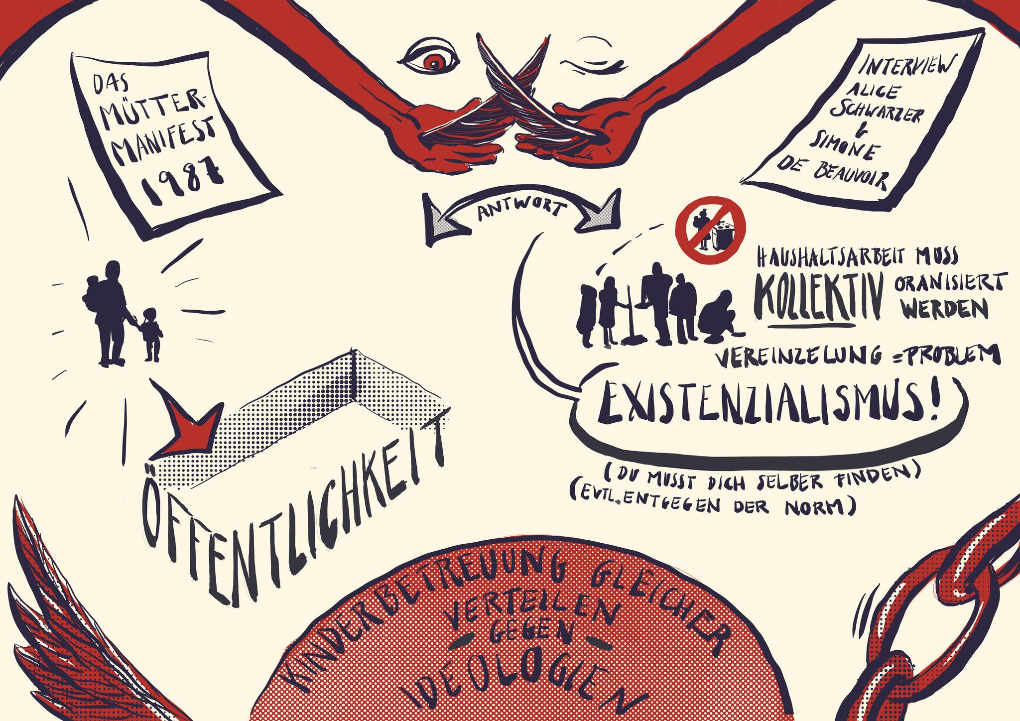 Workshop: Ein kurze Geschichte des Feminismus