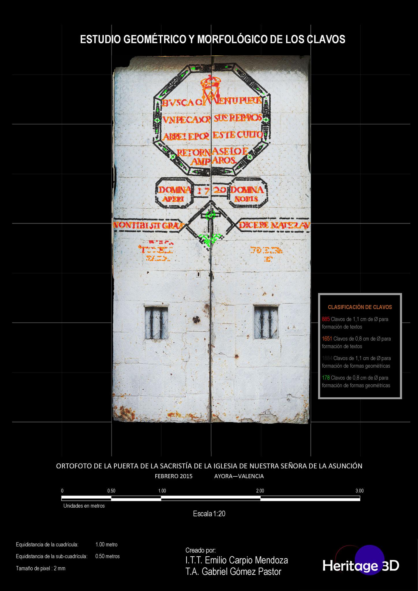 Análisis de morfología de la puerta de entrada a la sacristía de Iglesia de la Virgen de la Asunción