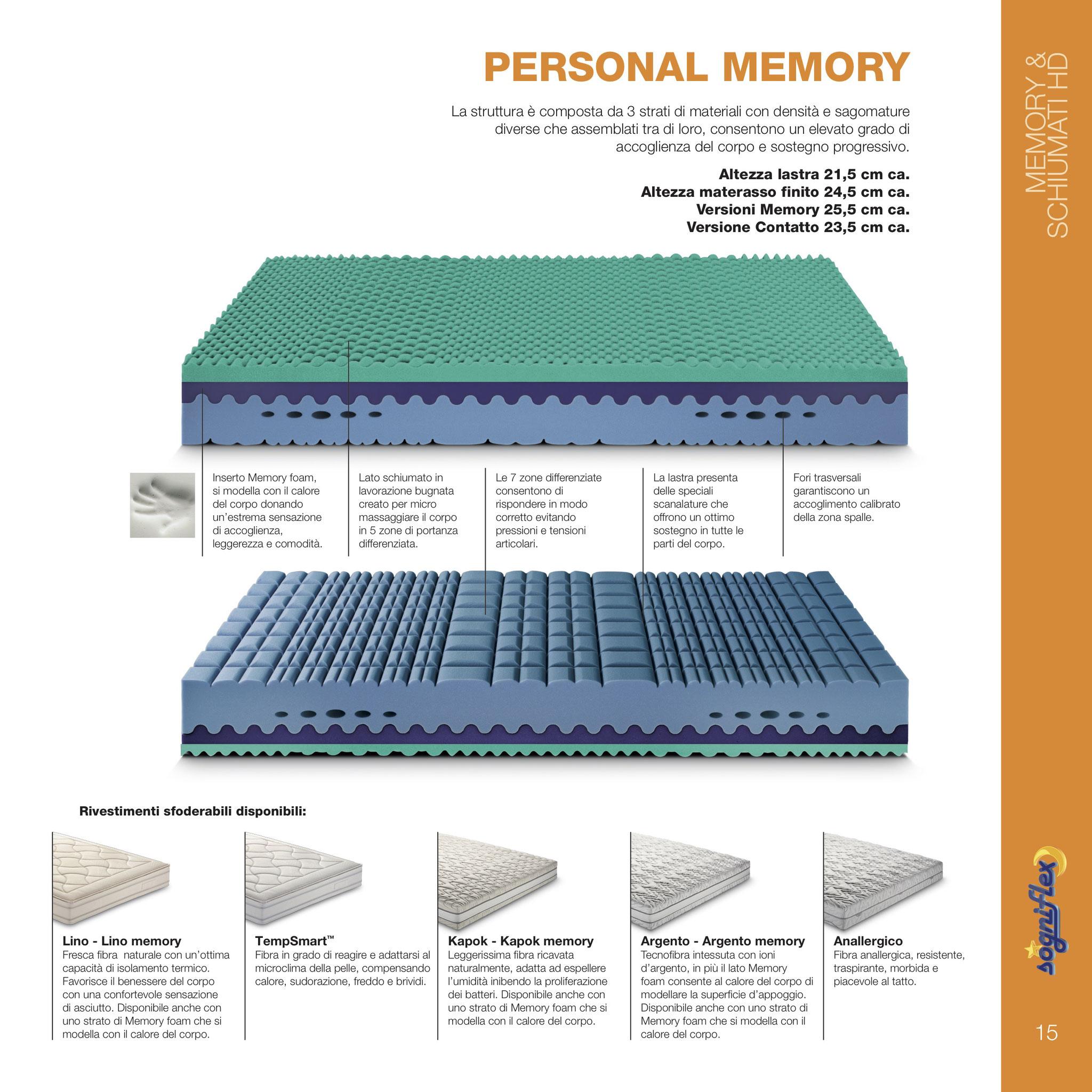 Materasso Personal Memory - Nuova Versione 2016
