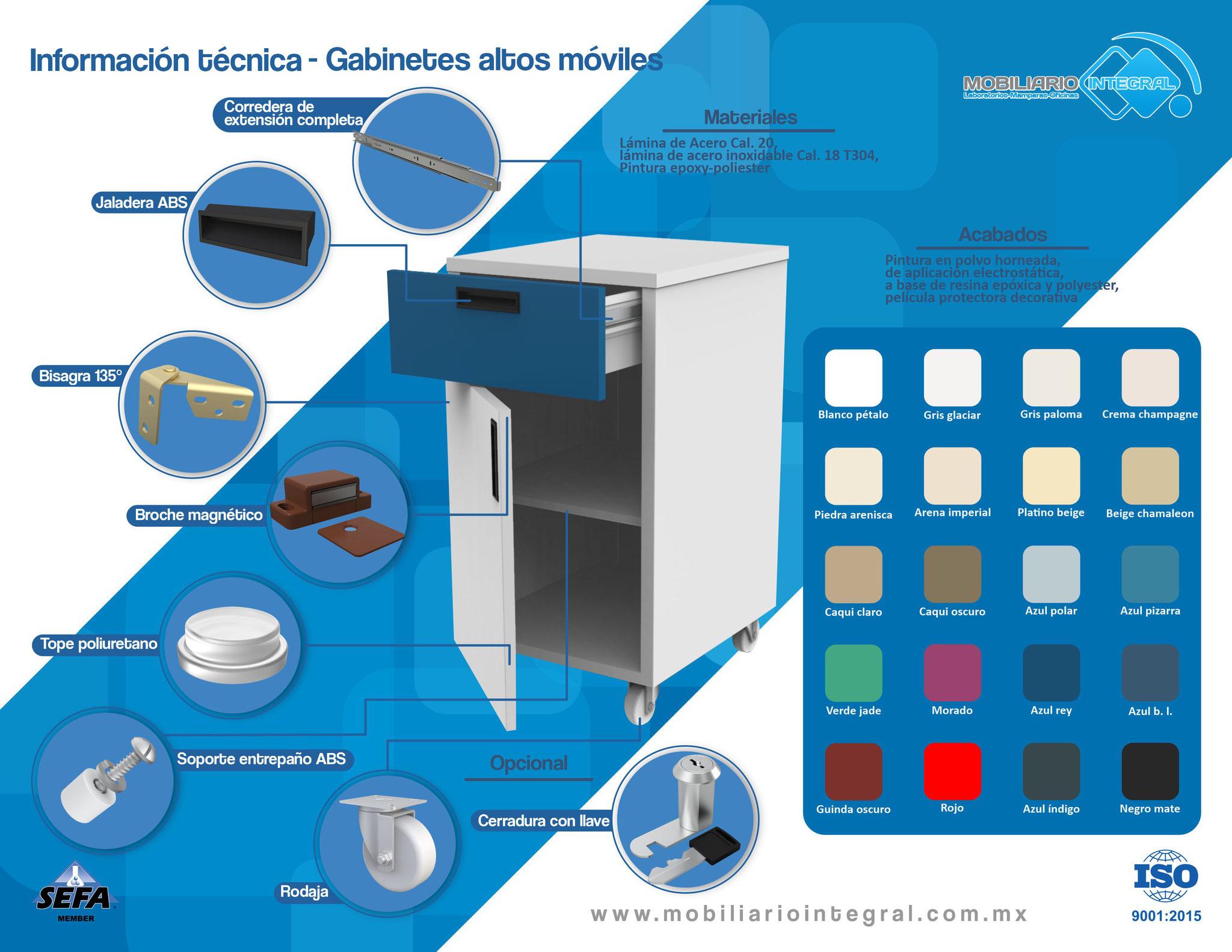 Gabinetes para laboratorio altos móviles