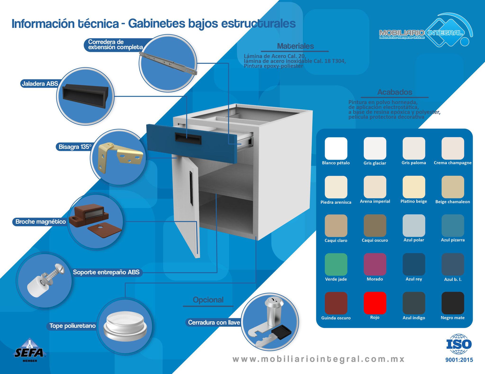 Gabinetes para laboratorio bajos estructurales