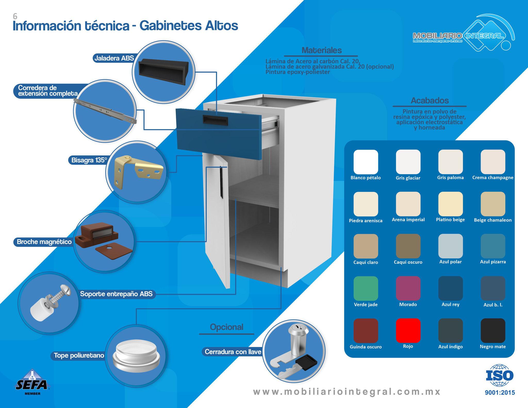 Gabinetes para laboratorio