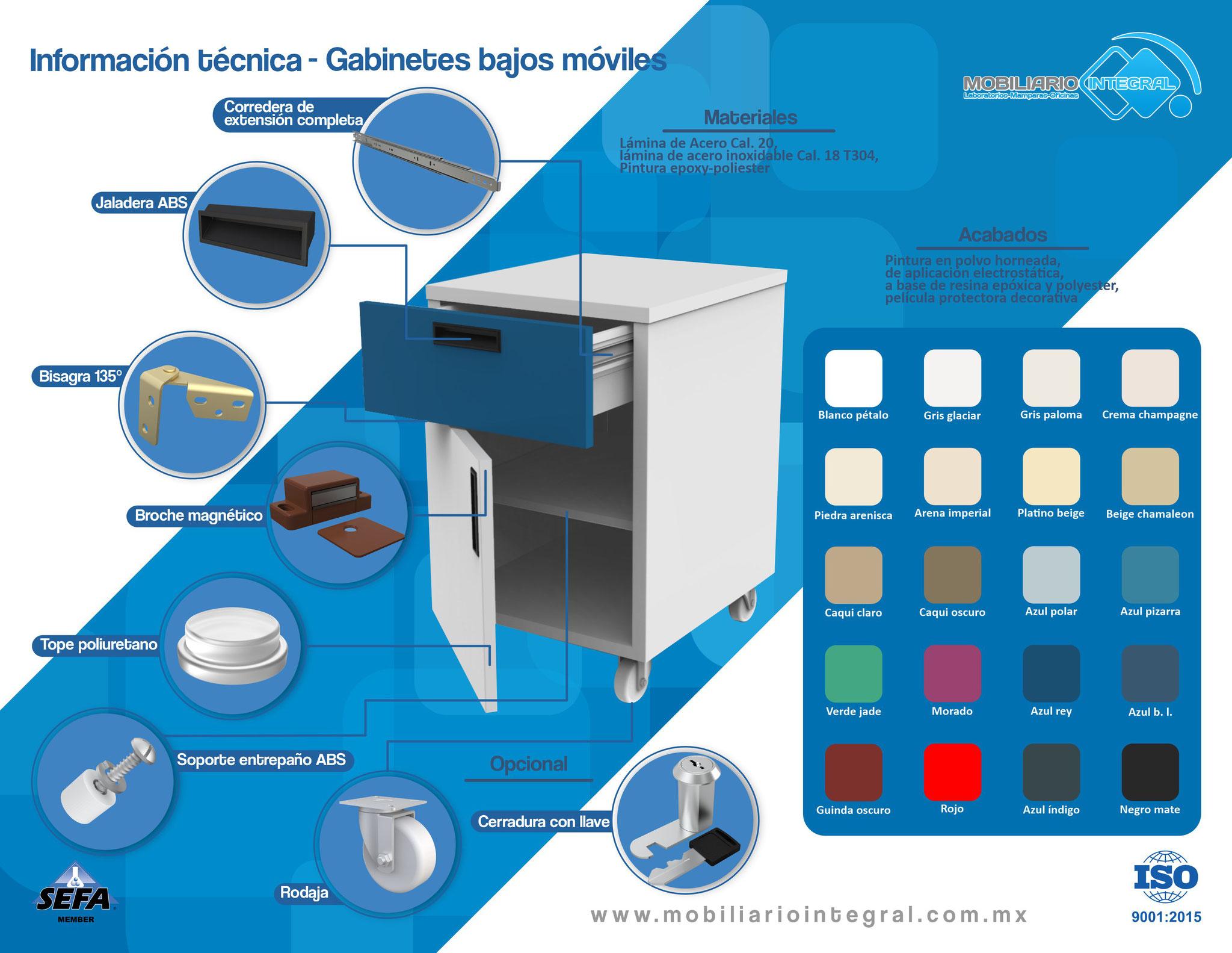 Gabinetes para laboratorio bajos móviles