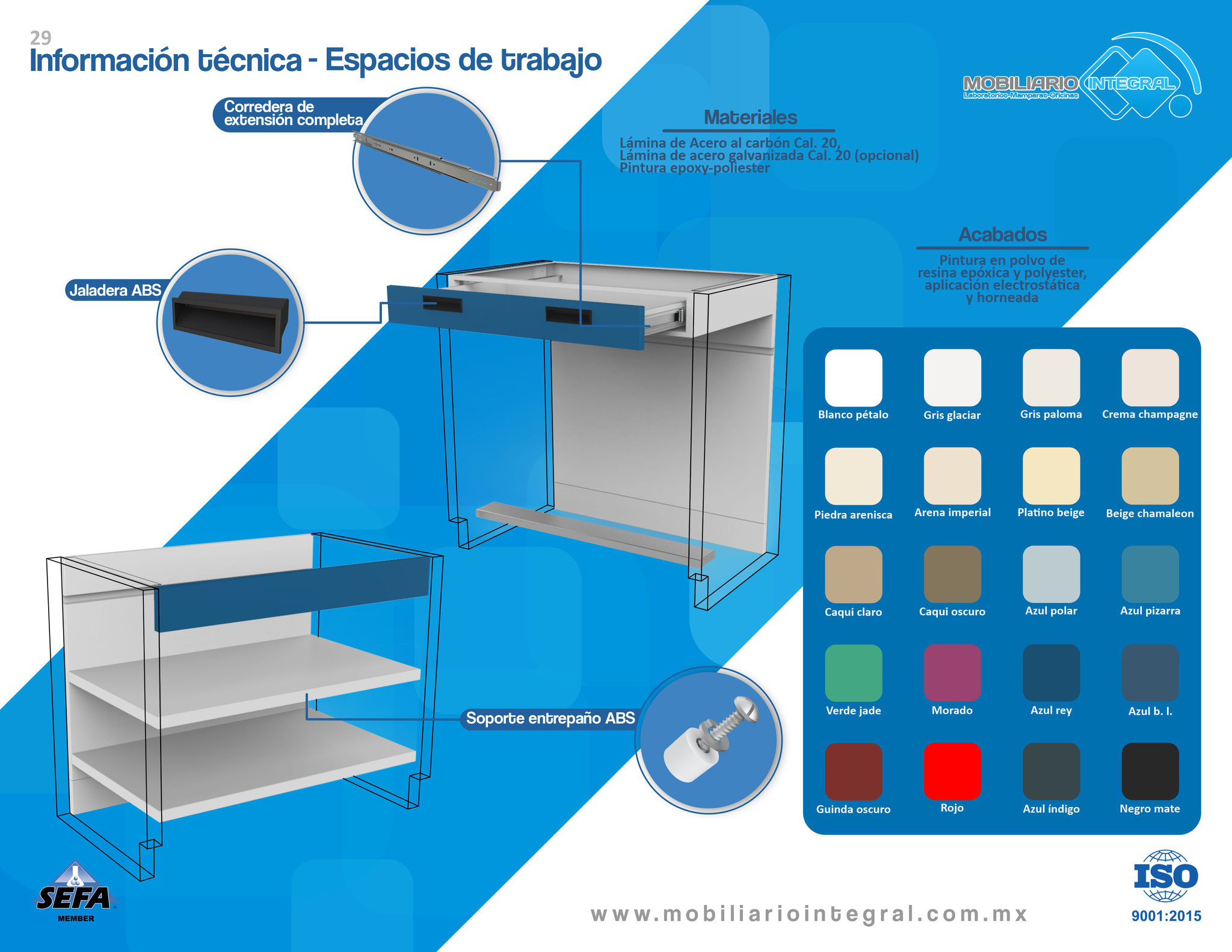 Espacios de trabajo para laboratorio