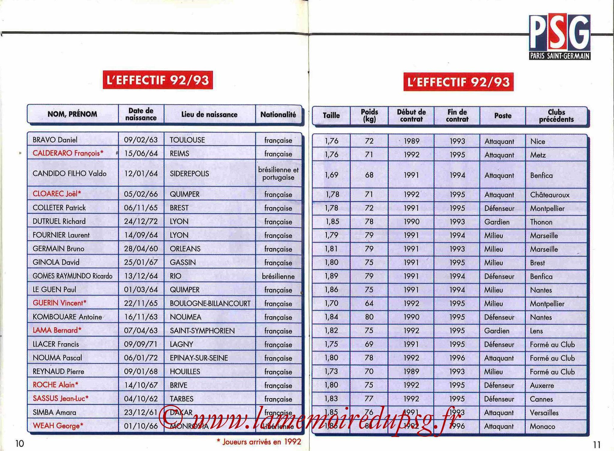 1992-93 - Guide de la Saison PSG - Pages 10 et 11