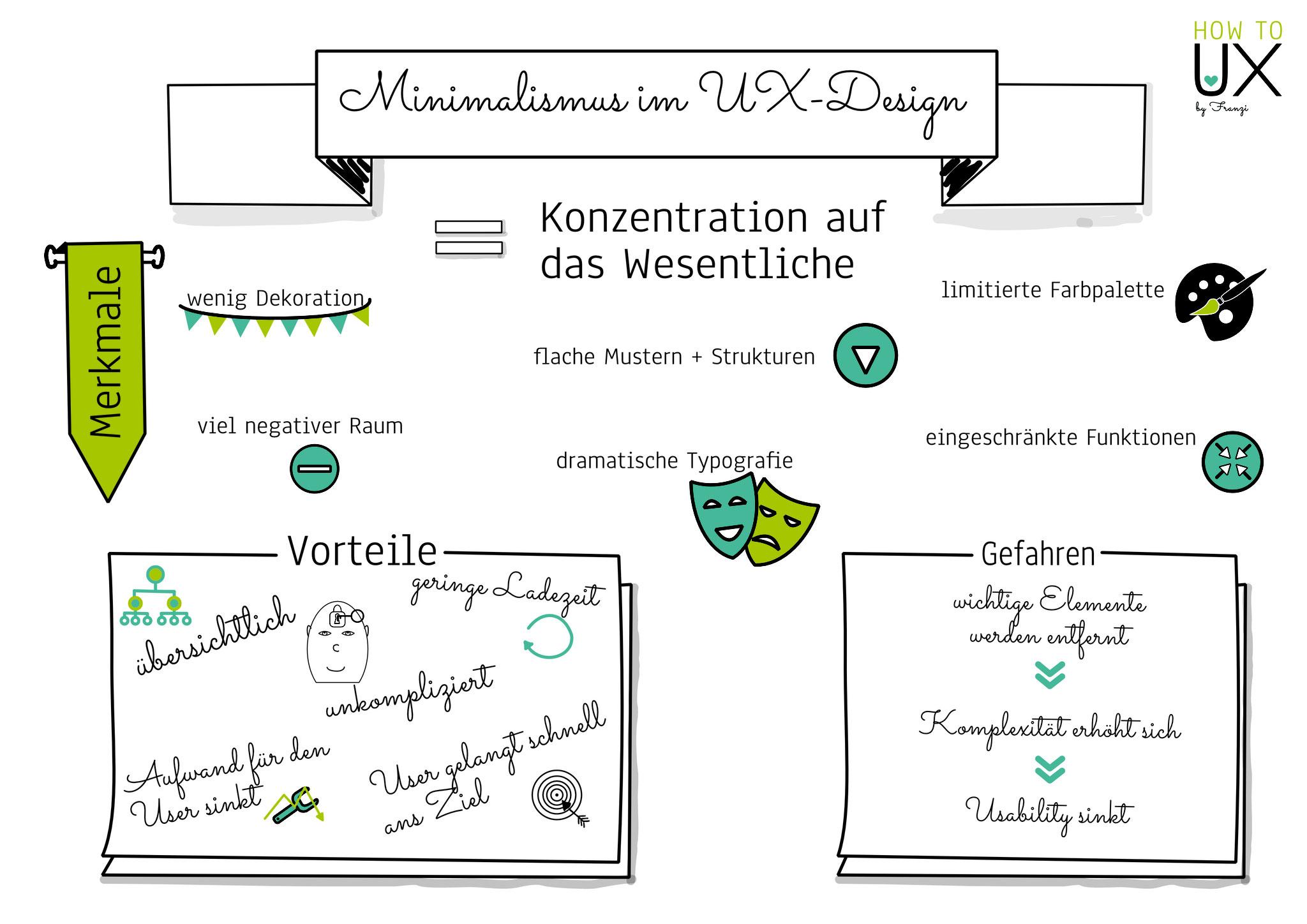 Minimalismus im UX-Design
